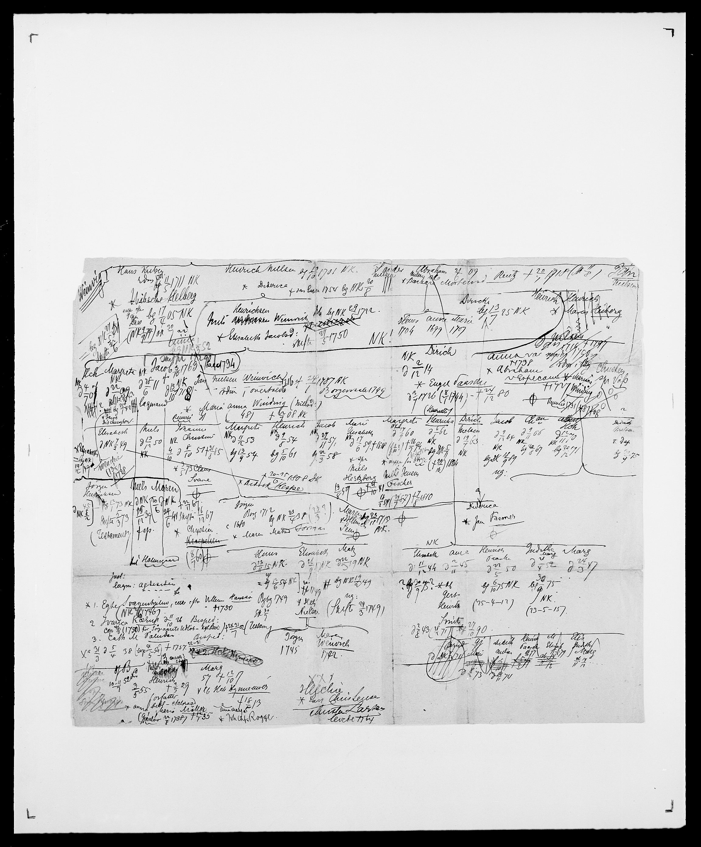 SAO, Delgobe, Charles Antoine - samling, D/Da/L0040: Usgaard - Velund, s. 599