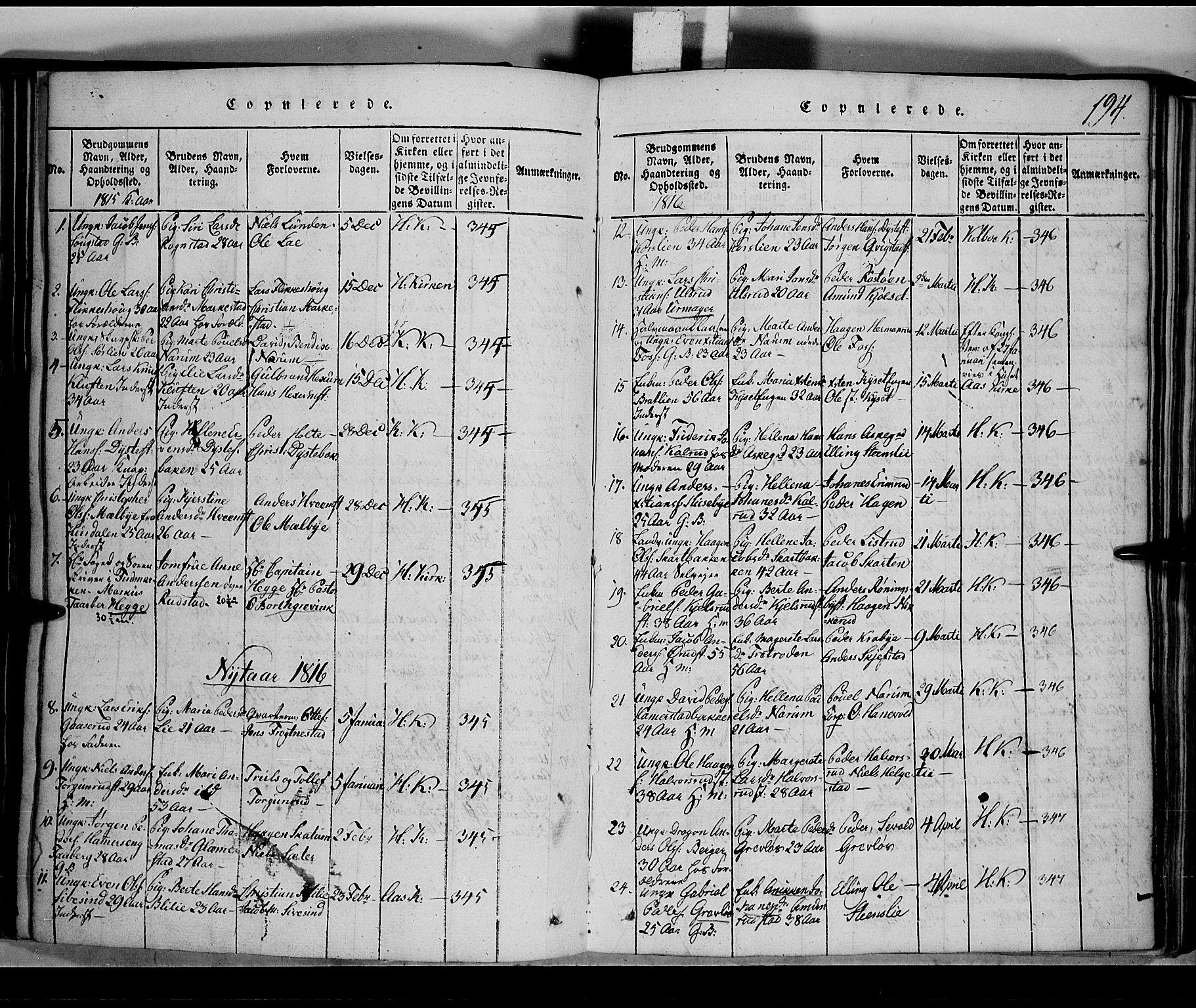 SAH, Toten prestekontor, Klokkerbok nr. 1, 1814-1820, s. 194