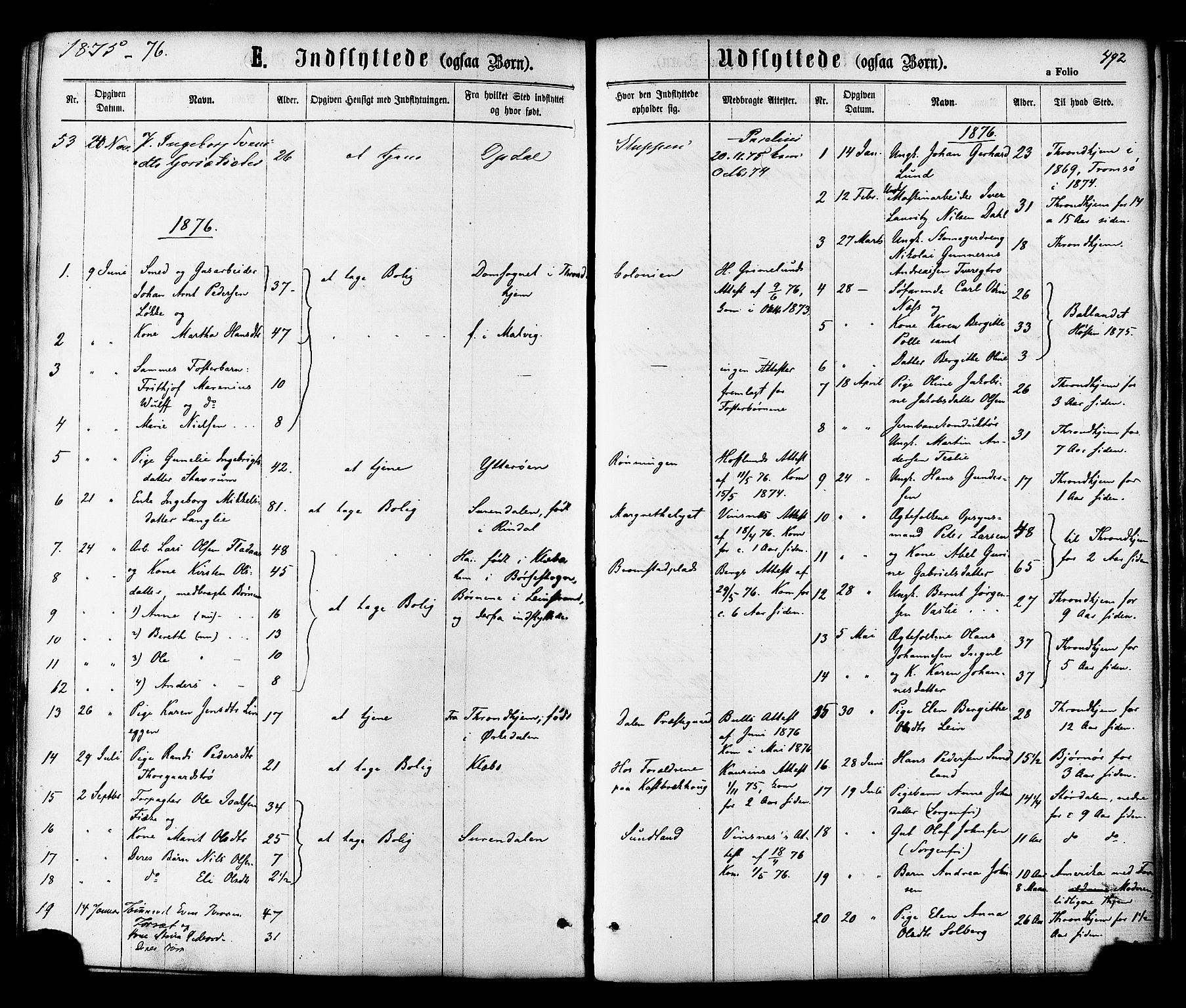 SAT, Ministerialprotokoller, klokkerbøker og fødselsregistre - Sør-Trøndelag, 606/L0293: Ministerialbok nr. 606A08, 1866-1877, s. 492
