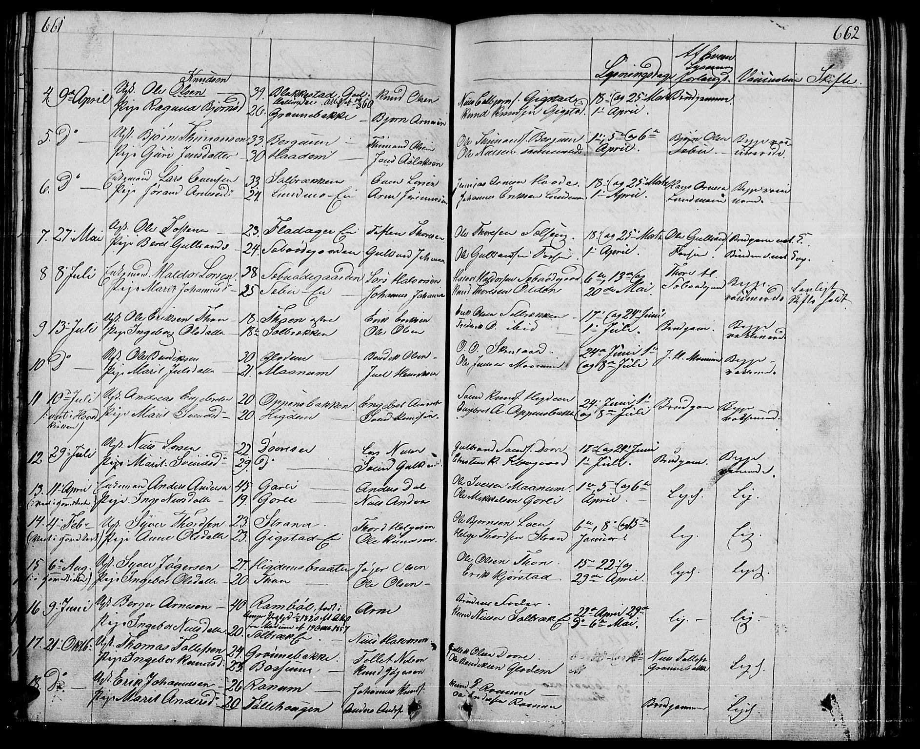 SAH, Nord-Aurdal prestekontor, Klokkerbok nr. 1, 1834-1887, s. 661-662