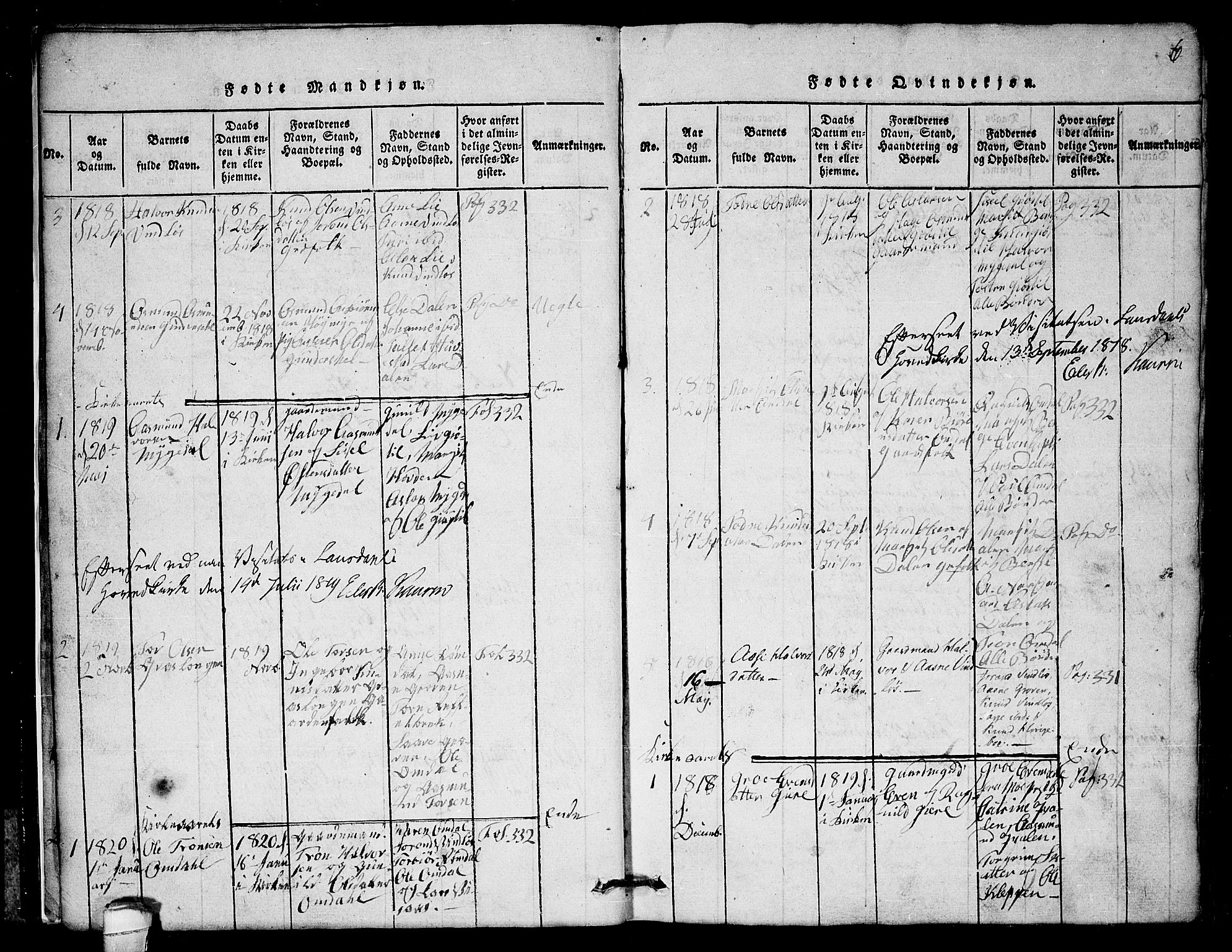 SAKO, Lårdal kirkebøker, G/Gb/L0001: Klokkerbok nr. II 1, 1815-1865, s. 6