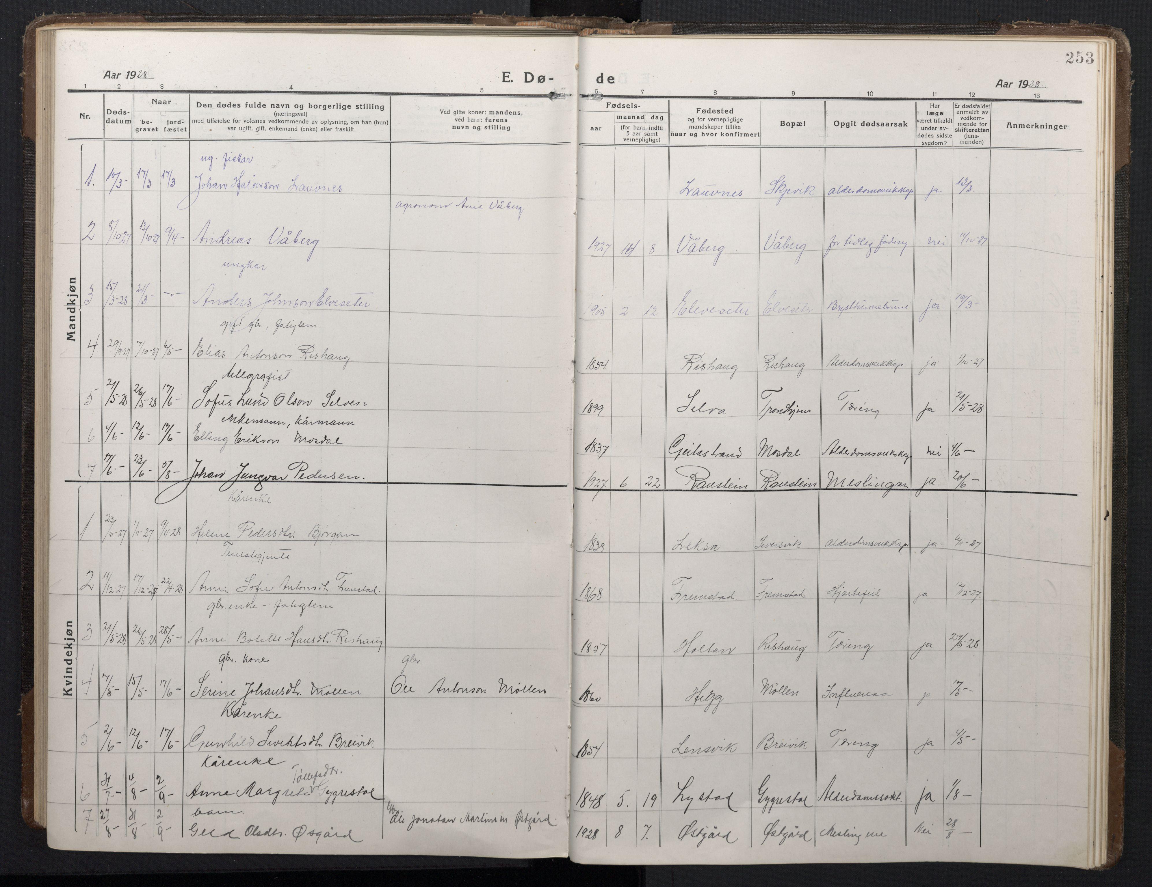 SAT, Ministerialprotokoller, klokkerbøker og fødselsregistre - Sør-Trøndelag, 662/L0758: Klokkerbok nr. 662C03, 1918-1948, s. 253