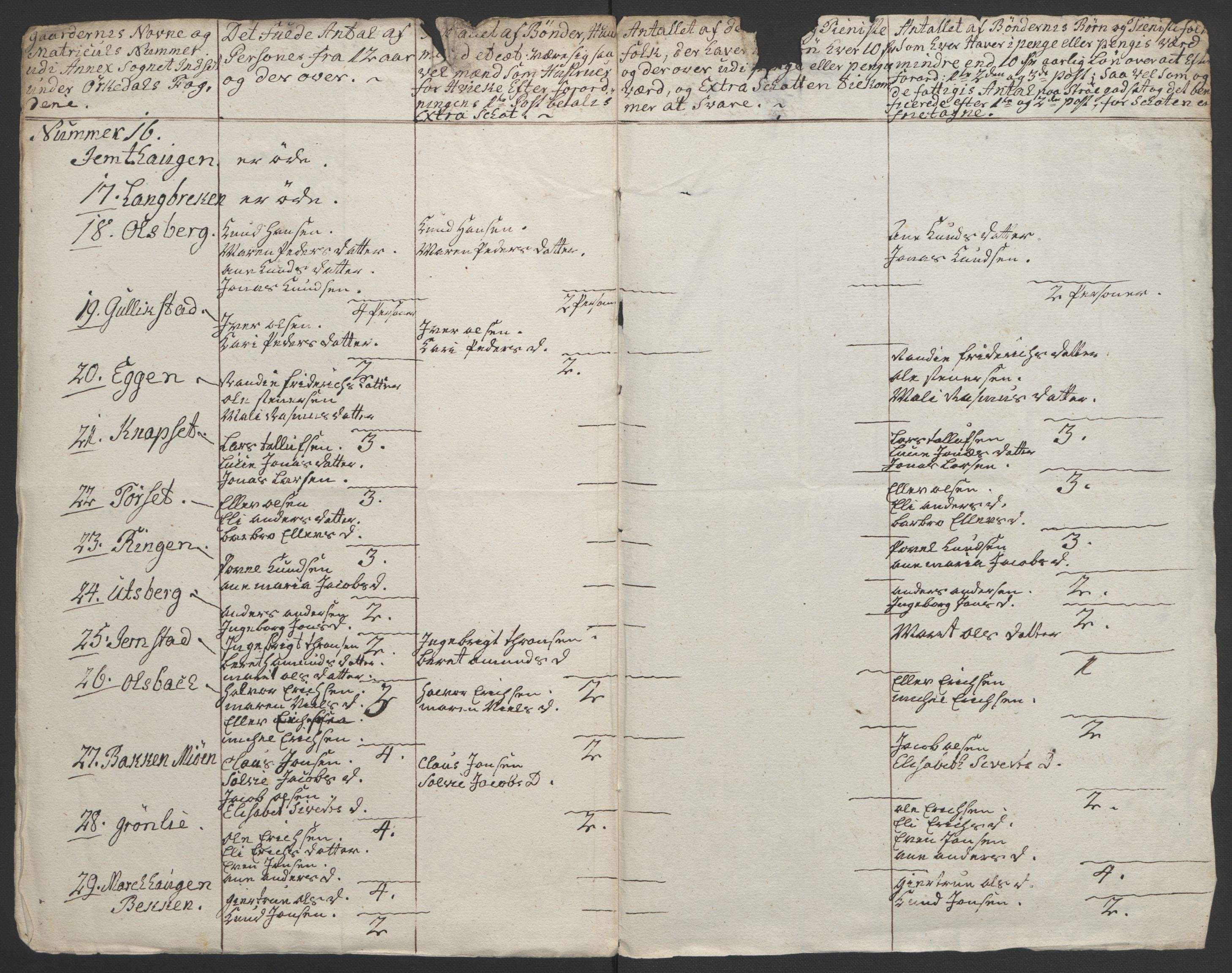 RA, Rentekammeret inntil 1814, Realistisk ordnet avdeling, Ol/L0021: [Gg 10]: Ekstraskatten, 23.09.1762. Orkdal og Gauldal, 1762-1767, s. 471