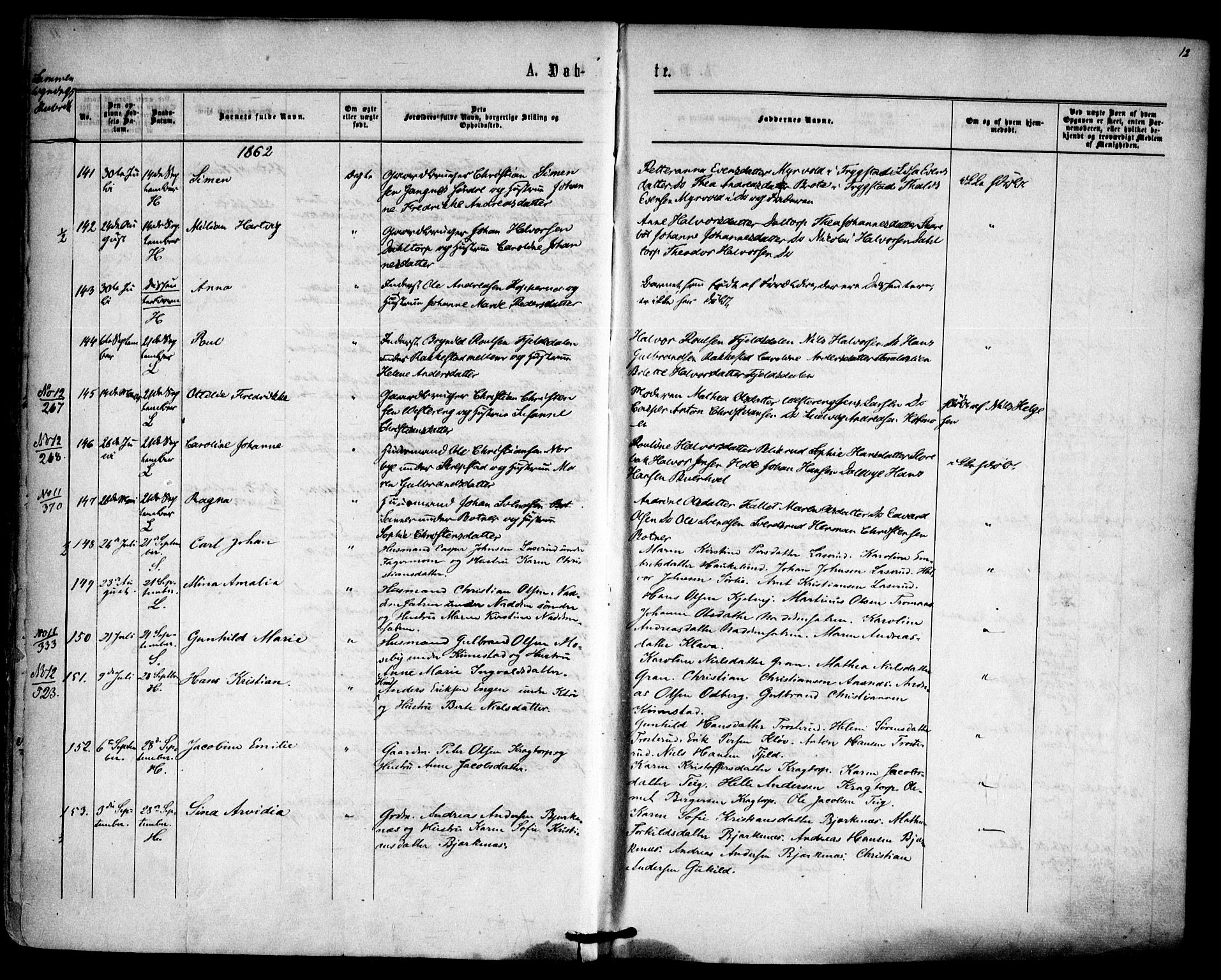 SAO, Høland prestekontor Kirkebøker, F/Fa/L0011: Ministerialbok nr. I 11, 1862-1869, s. 12