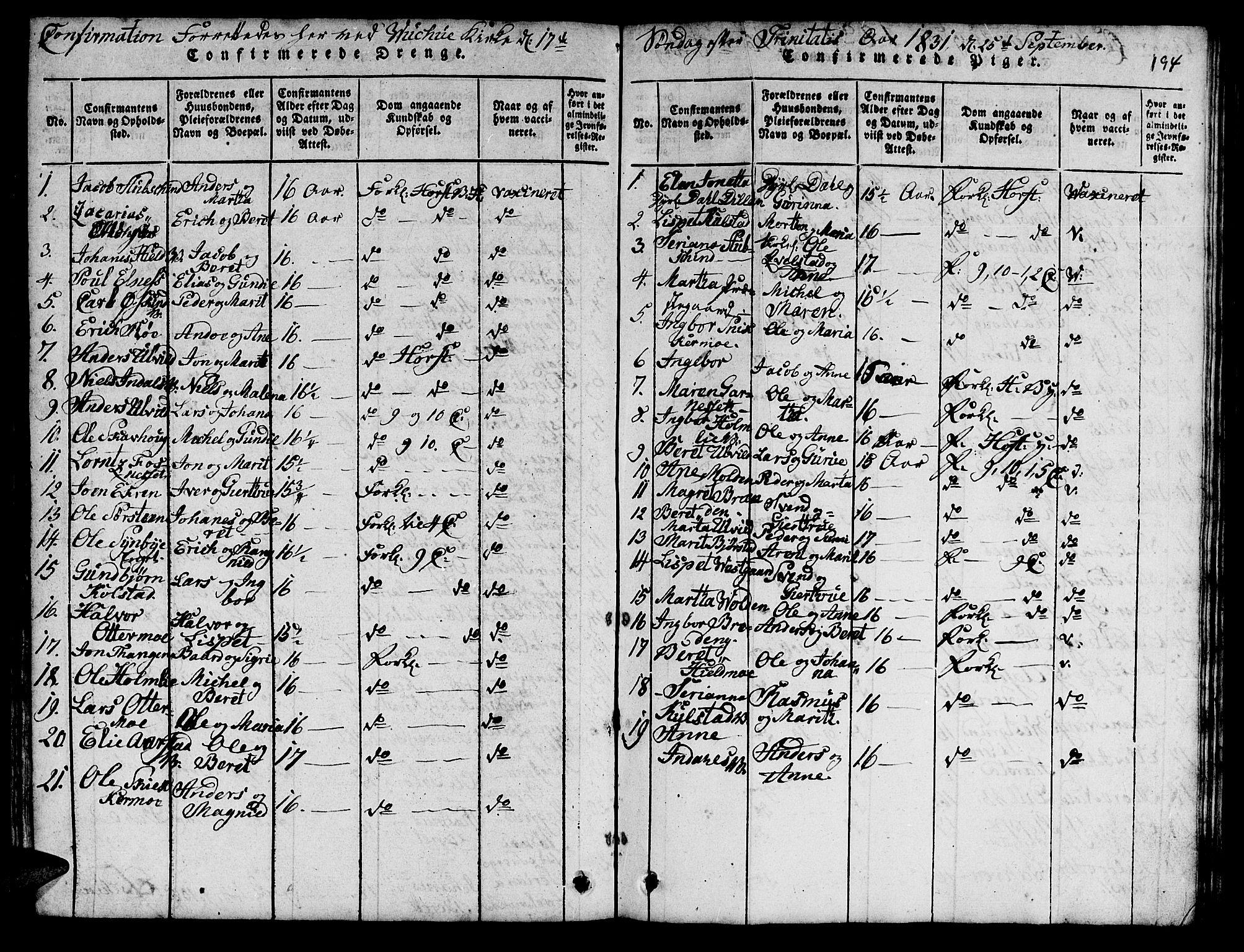 SAT, Ministerialprotokoller, klokkerbøker og fødselsregistre - Nord-Trøndelag, 724/L0265: Klokkerbok nr. 724C01, 1816-1845, s. 194