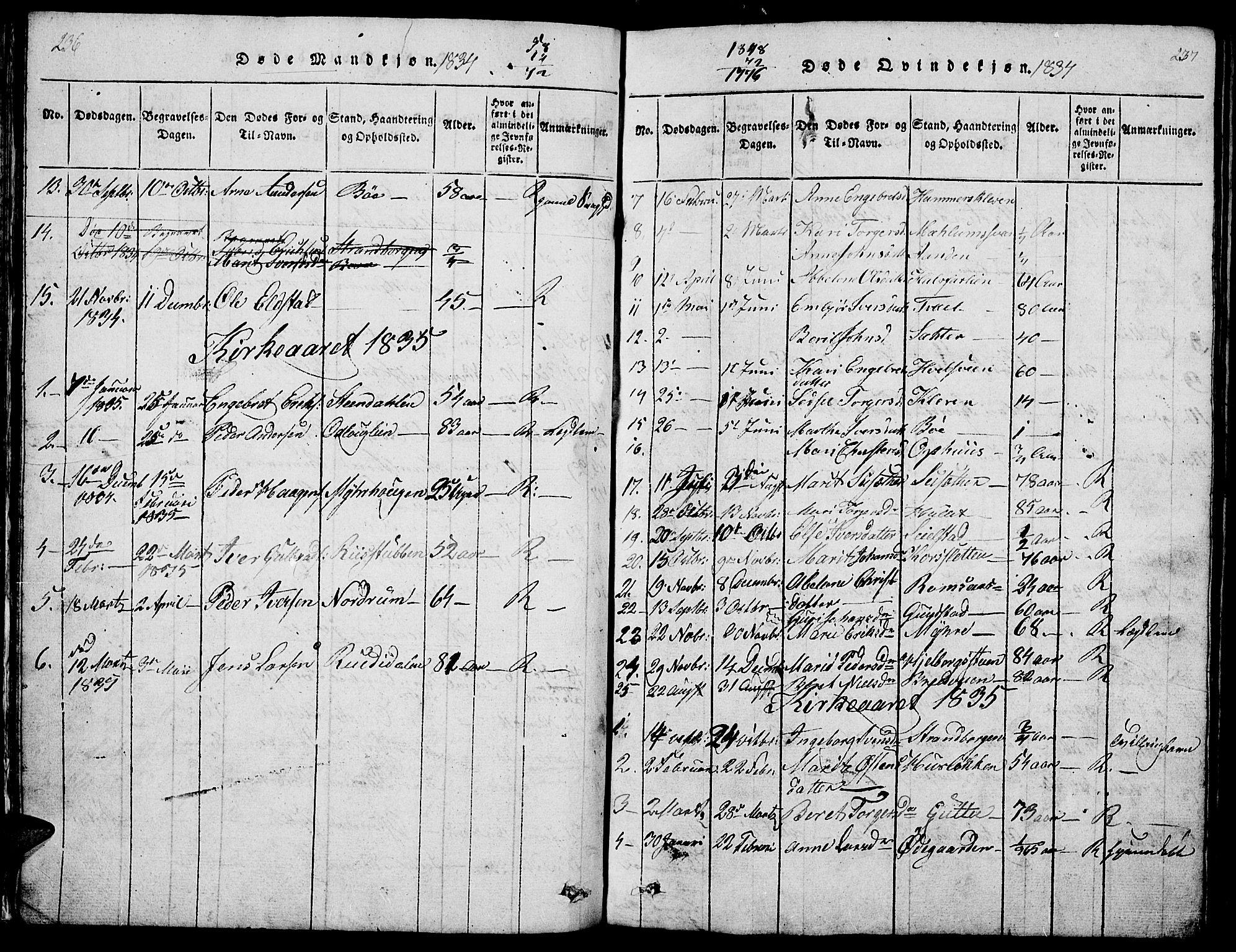 SAH, Ringebu prestekontor, Klokkerbok nr. 1, 1821-1839, s. 236-237