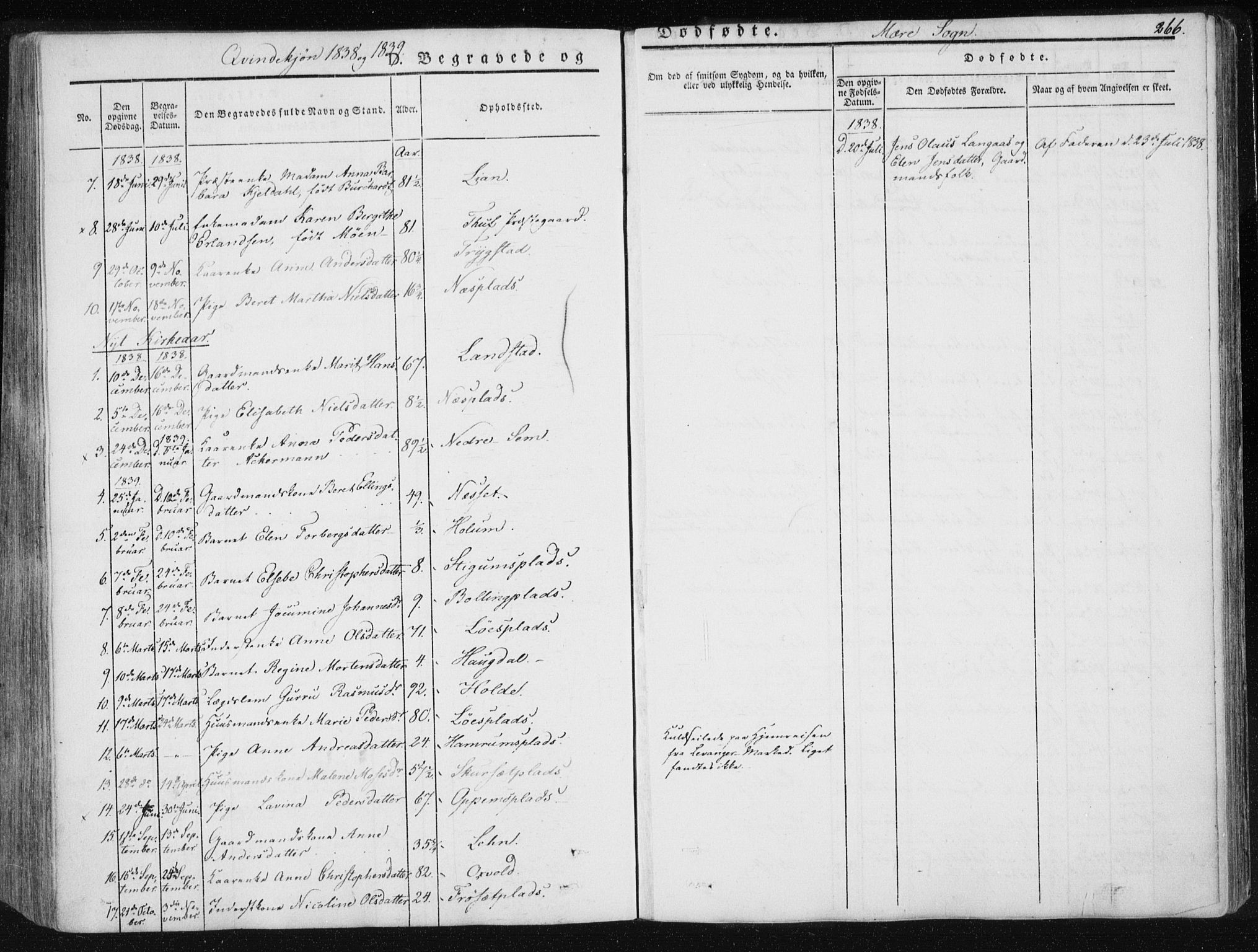 SAT, Ministerialprotokoller, klokkerbøker og fødselsregistre - Nord-Trøndelag, 735/L0339: Ministerialbok nr. 735A06 /1, 1836-1848, s. 266