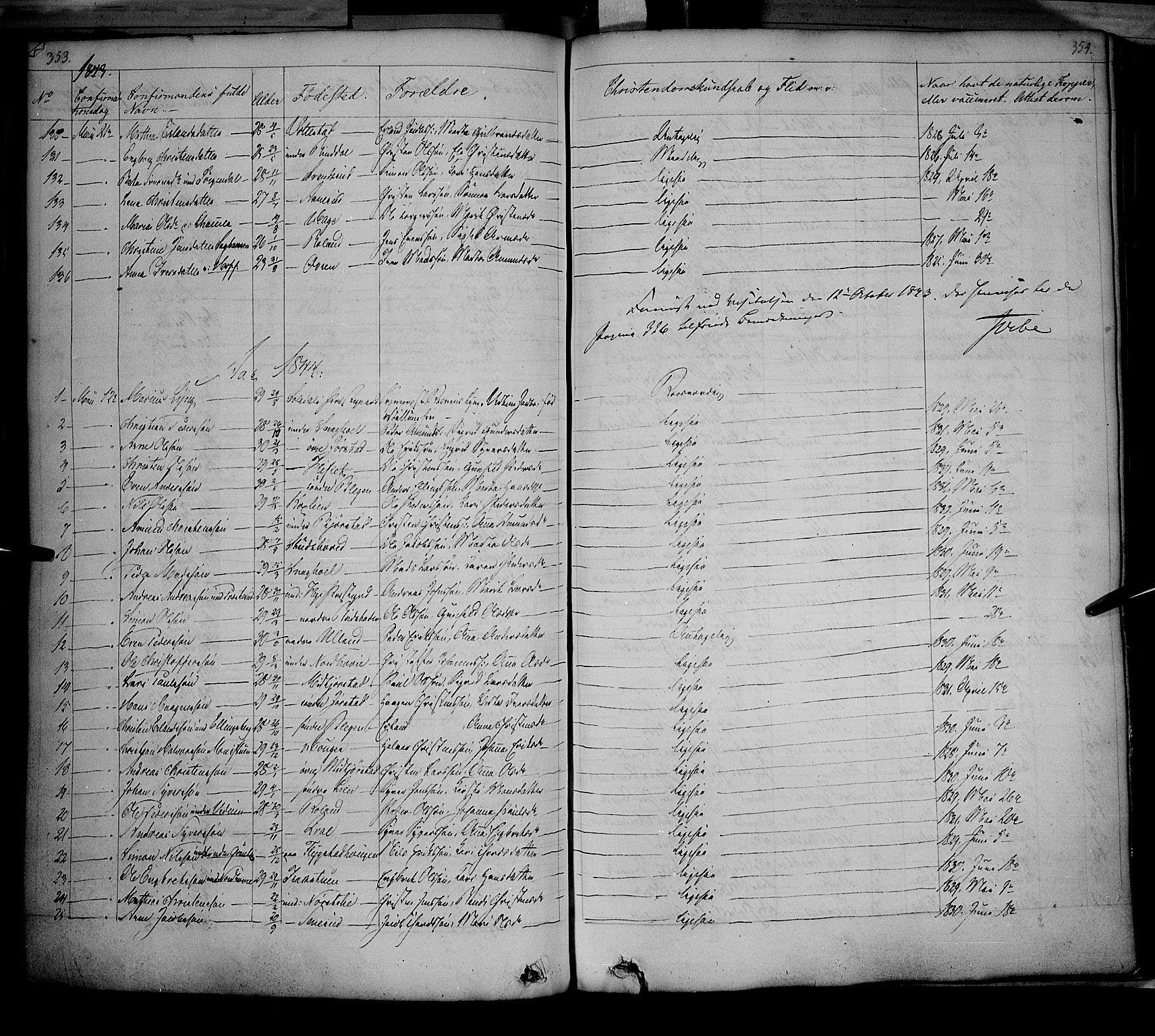 SAH, Fåberg prestekontor, Ministerialbok nr. 5, 1836-1854, s. 353-354