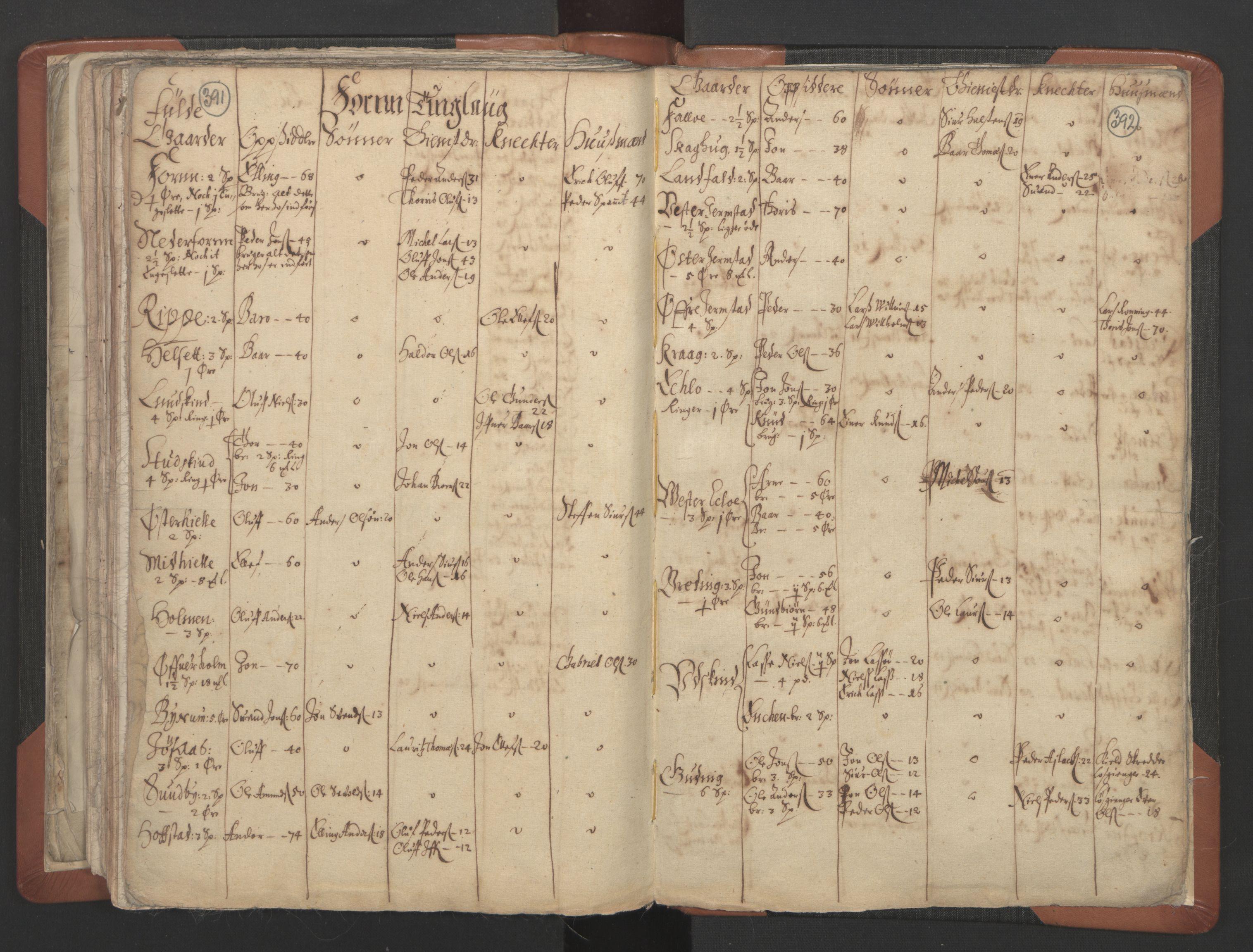 RA, Sogneprestenes manntall 1664-1666, nr. 32: Innherad prosti, 1664-1666, s. 391-392