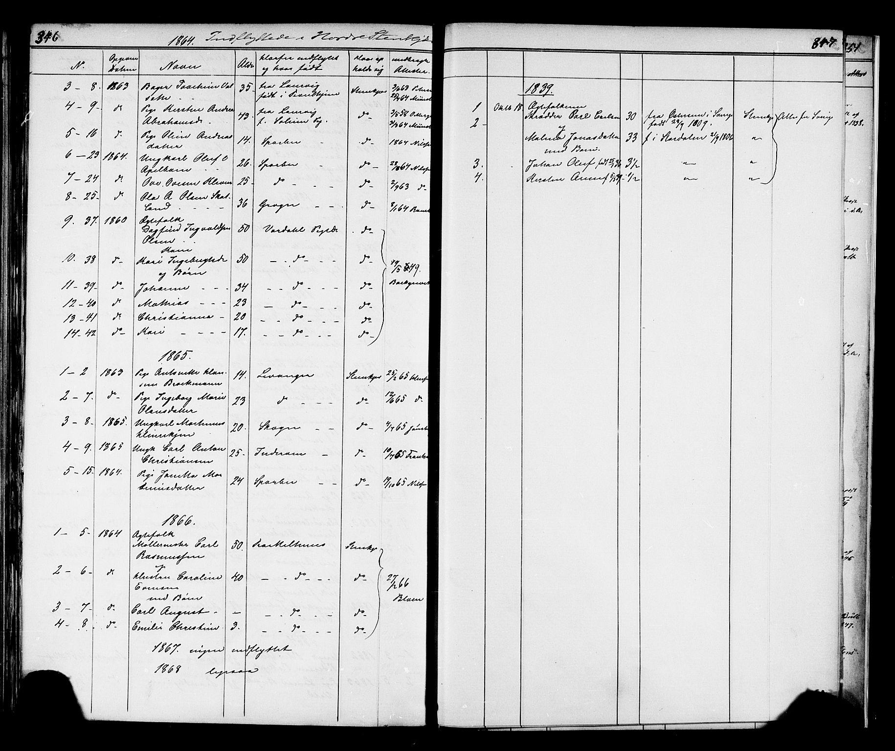 SAT, Ministerialprotokoller, klokkerbøker og fødselsregistre - Nord-Trøndelag, 739/L0367: Ministerialbok nr. 739A01 /2, 1838-1868, s. 346-347