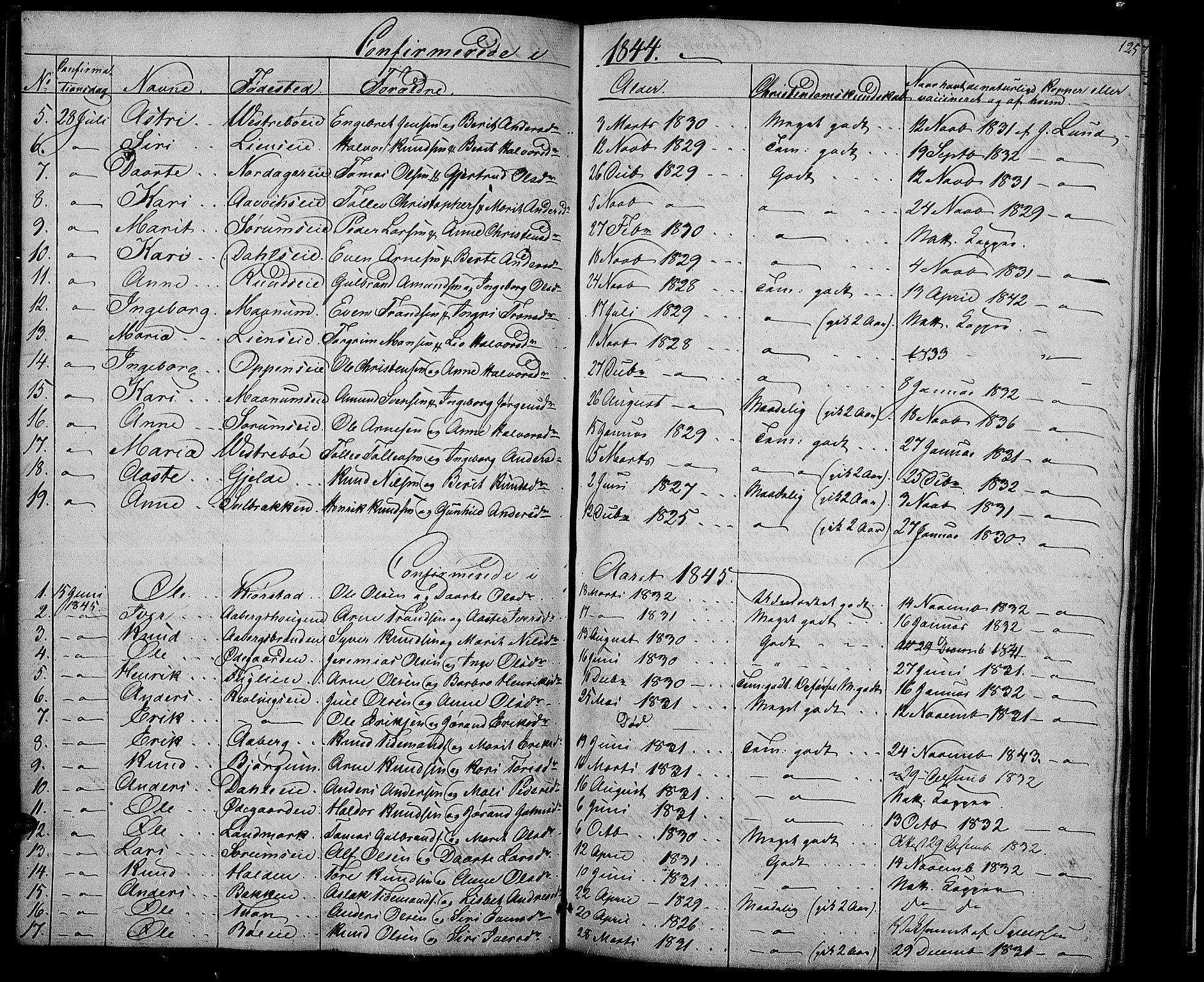 SAH, Nord-Aurdal prestekontor, Klokkerbok nr. 2, 1842-1877, s. 125