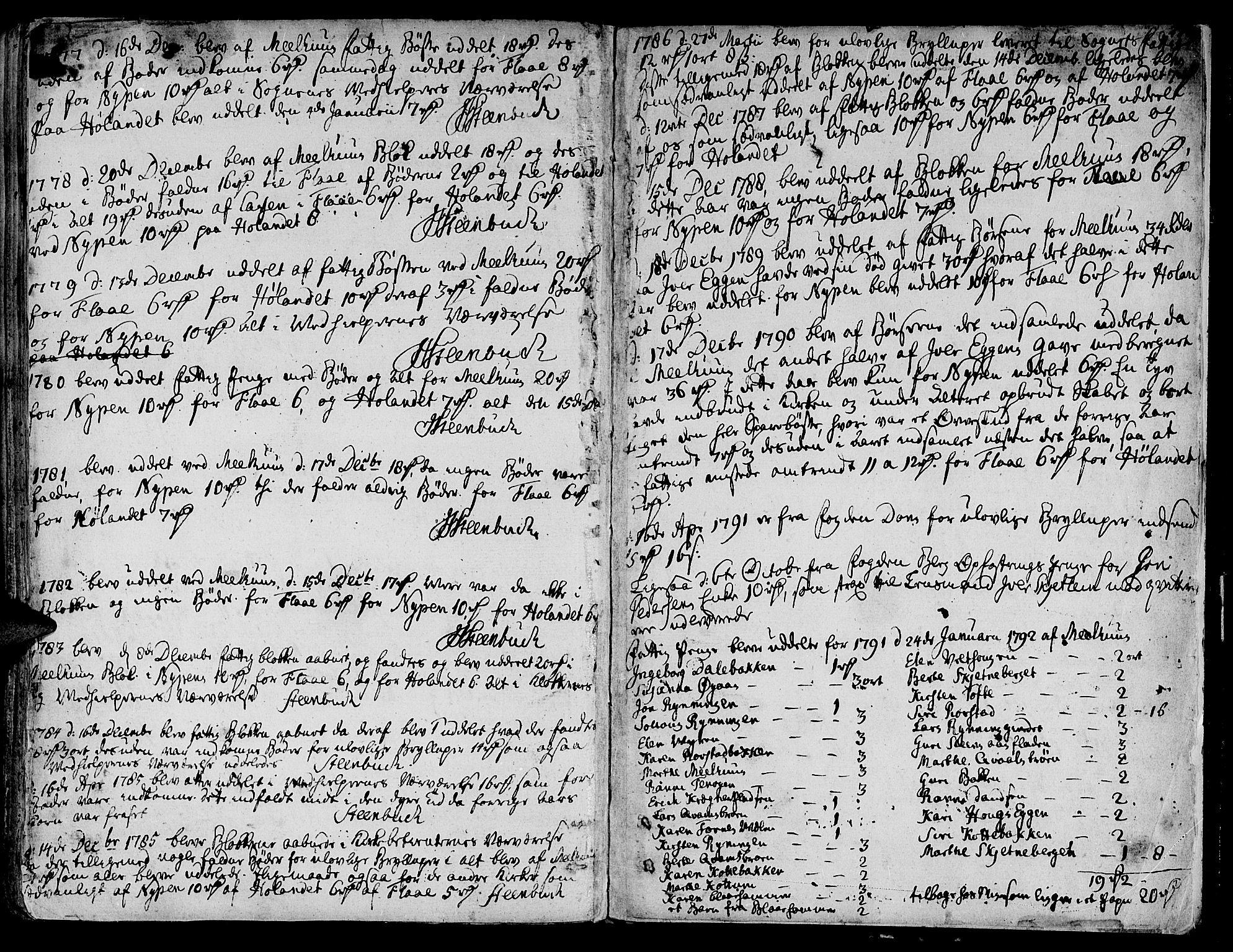 SAT, Ministerialprotokoller, klokkerbøker og fødselsregistre - Sør-Trøndelag, 691/L1061: Ministerialbok nr. 691A02 /1, 1768-1815, s. 276