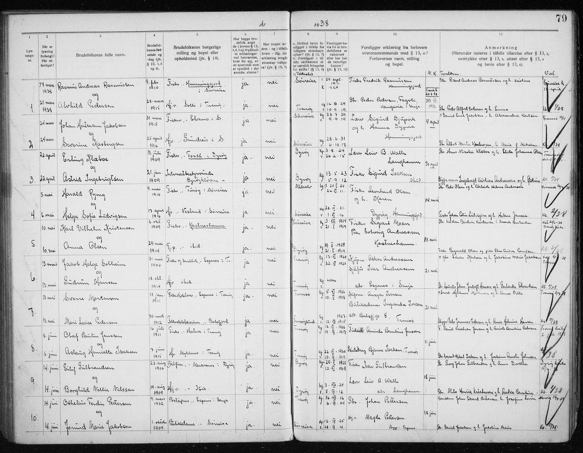 SATØ, Tranøy sokneprestkontor, J/Jc/L0053: Lysningsprotokoll nr. 53, 1919-1940, s. 79