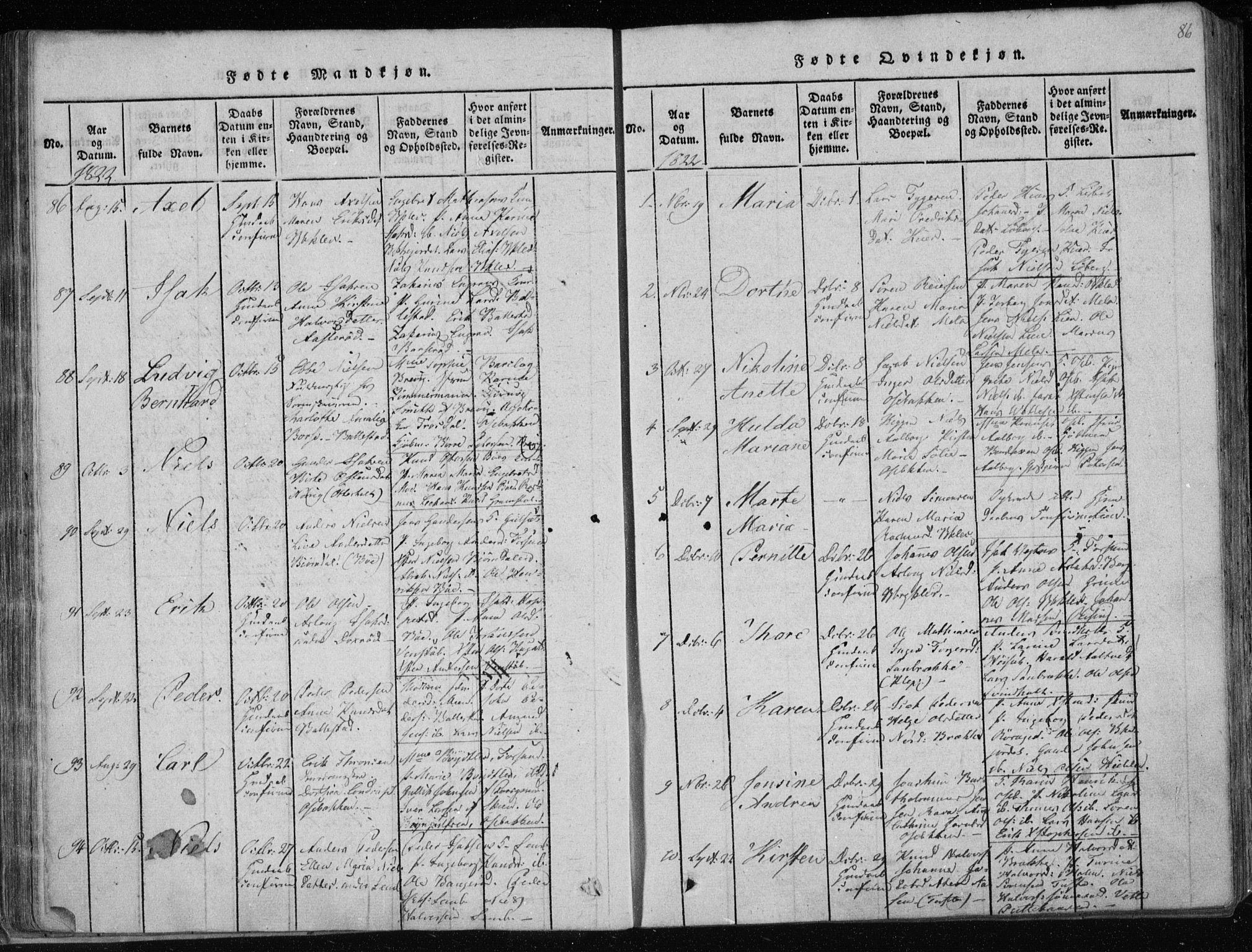 SAKO, Gjerpen kirkebøker, F/Fa/L0004: Ministerialbok nr. 4, 1814-1823, s. 86