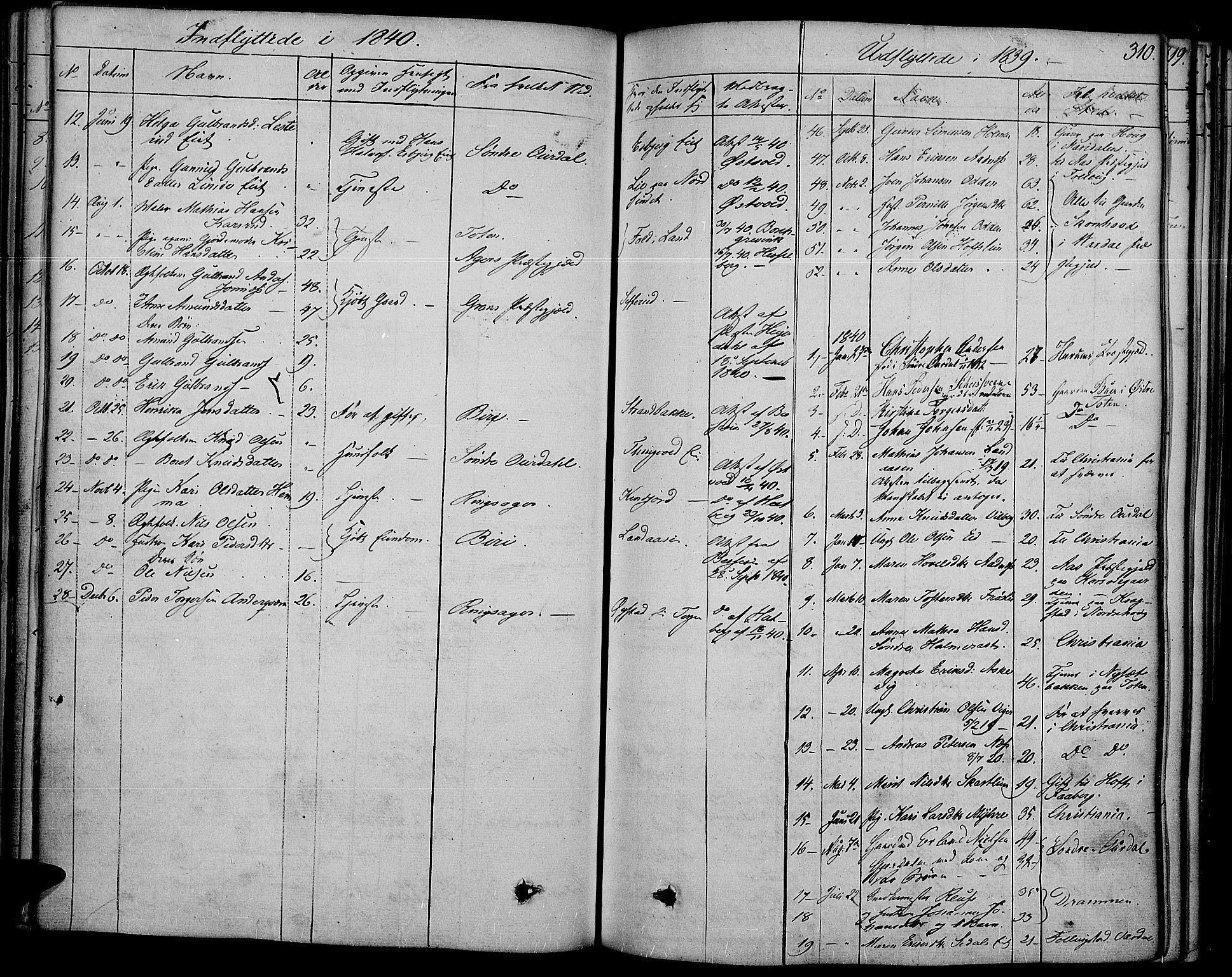 SAH, Land prestekontor, Ministerialbok nr. 8, 1830-1846, s. 310
