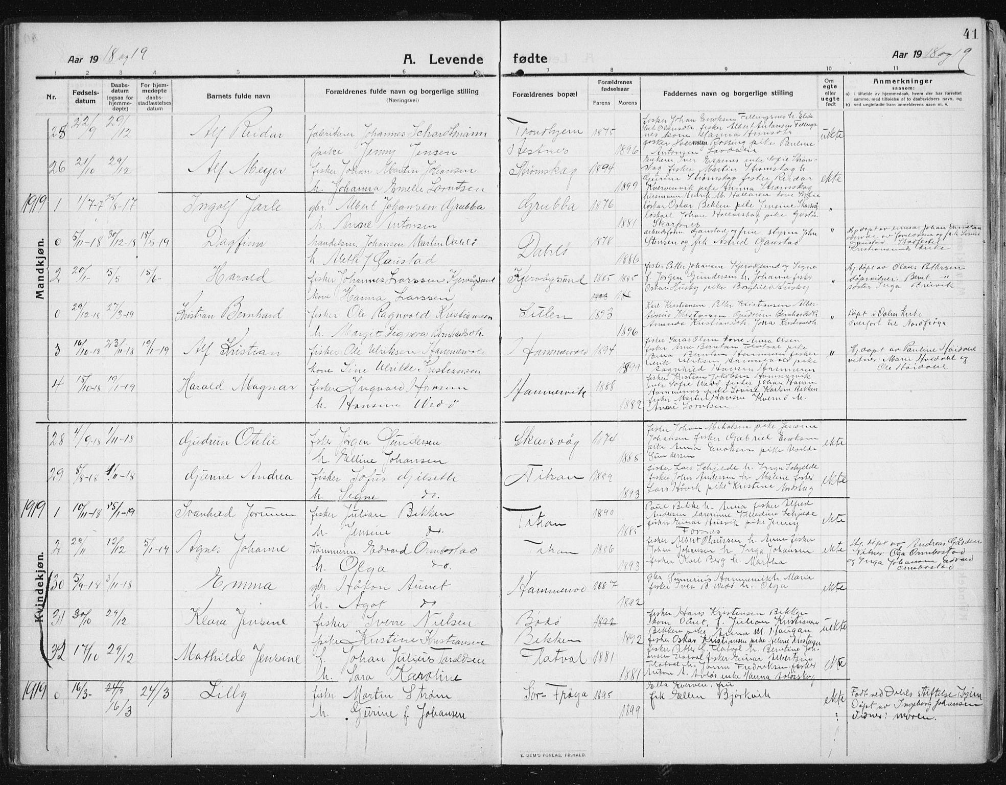 SAT, Ministerialprotokoller, klokkerbøker og fødselsregistre - Sør-Trøndelag, 641/L0599: Klokkerbok nr. 641C03, 1910-1938, s. 41