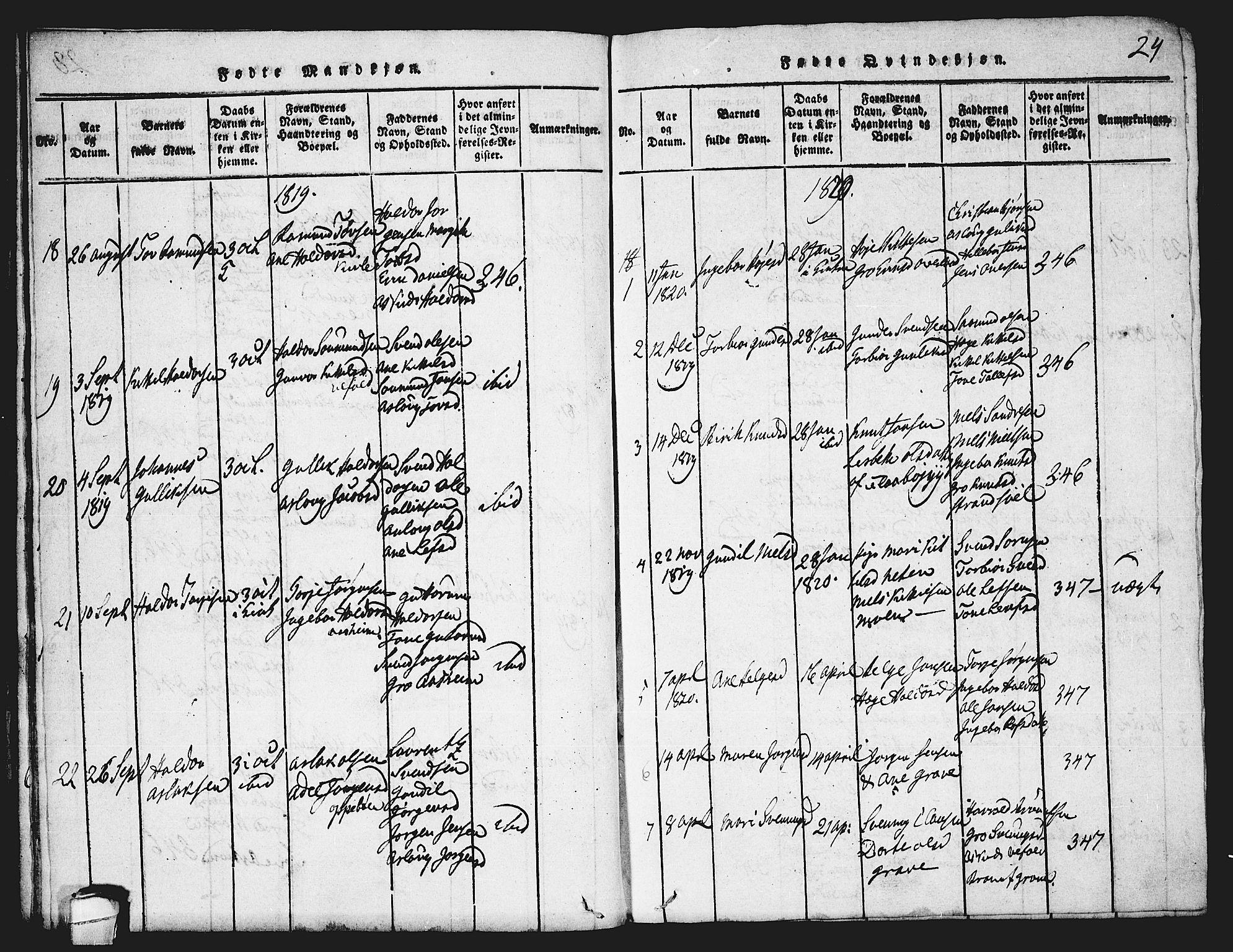 SAKO, Seljord kirkebøker, F/Fa/L0010: Ministerialbok nr. I 10, 1815-1831, s. 24