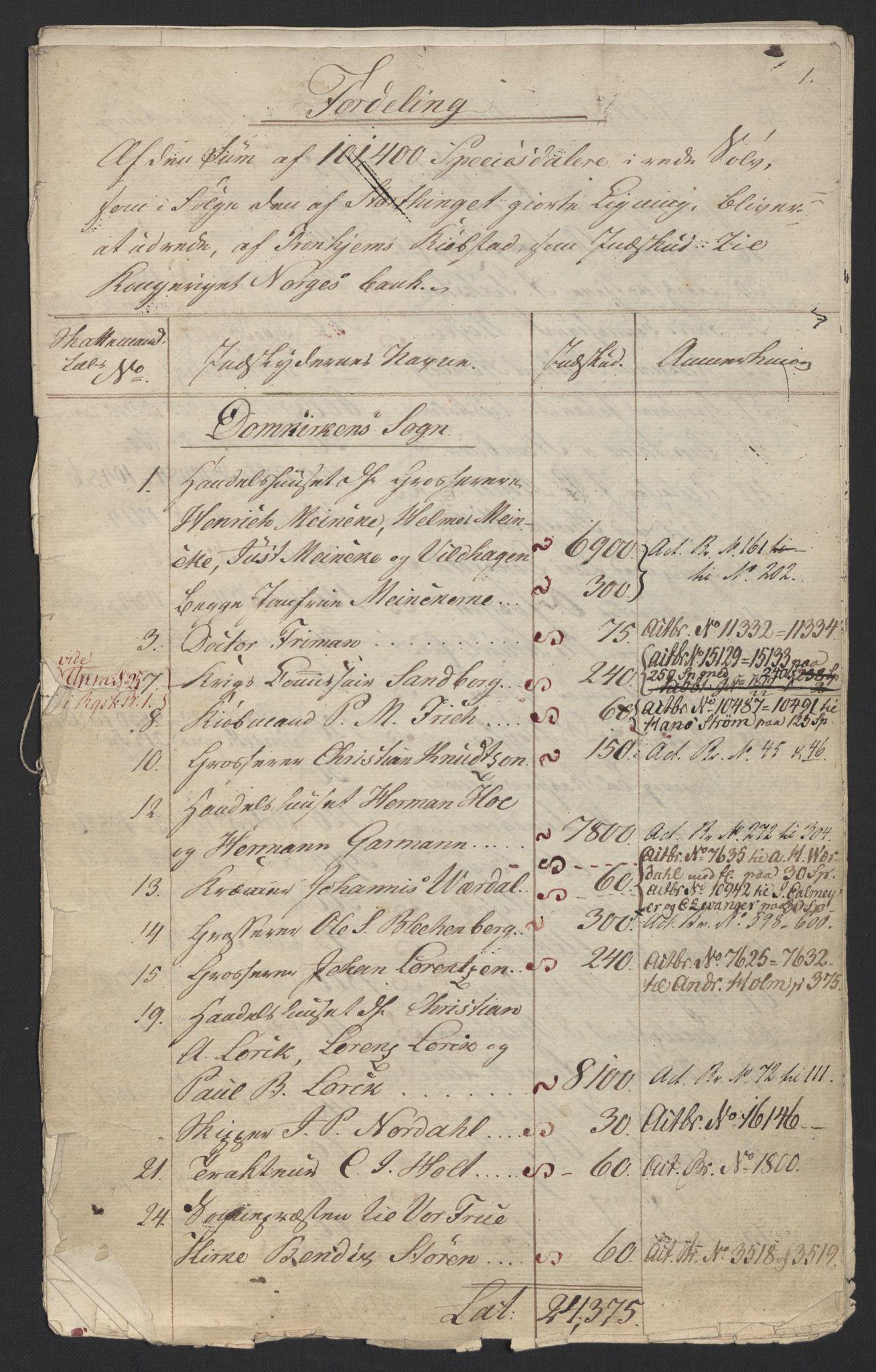 NOBA, Norges Bank/Sølvskatten 1816*, 1816-1820, s. 27
