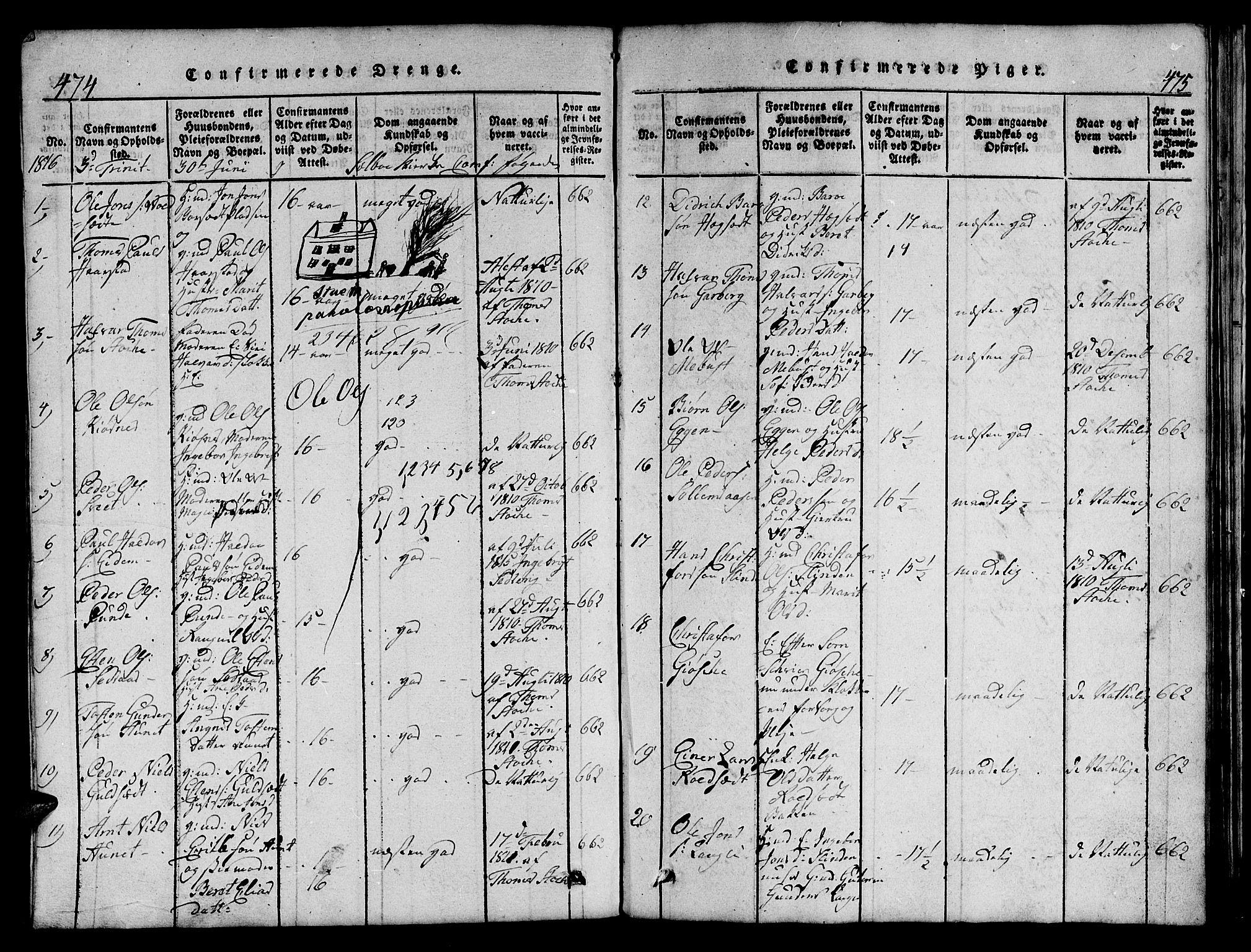 SAT, Ministerialprotokoller, klokkerbøker og fødselsregistre - Sør-Trøndelag, 695/L1152: Klokkerbok nr. 695C03, 1816-1831, s. 474-475