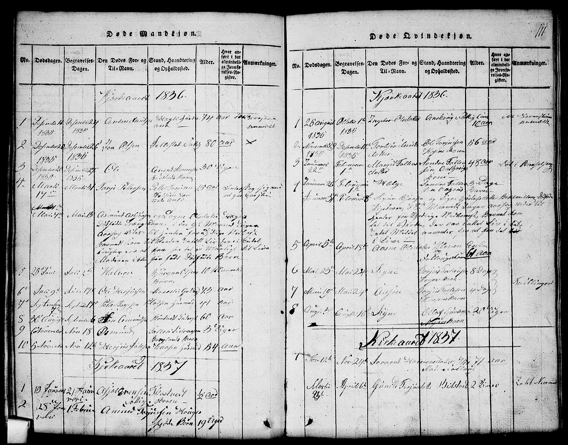 SAKO, Mo kirkebøker, G/Gb/L0001: Klokkerbok nr. II 1, 1814-1843, s. 111