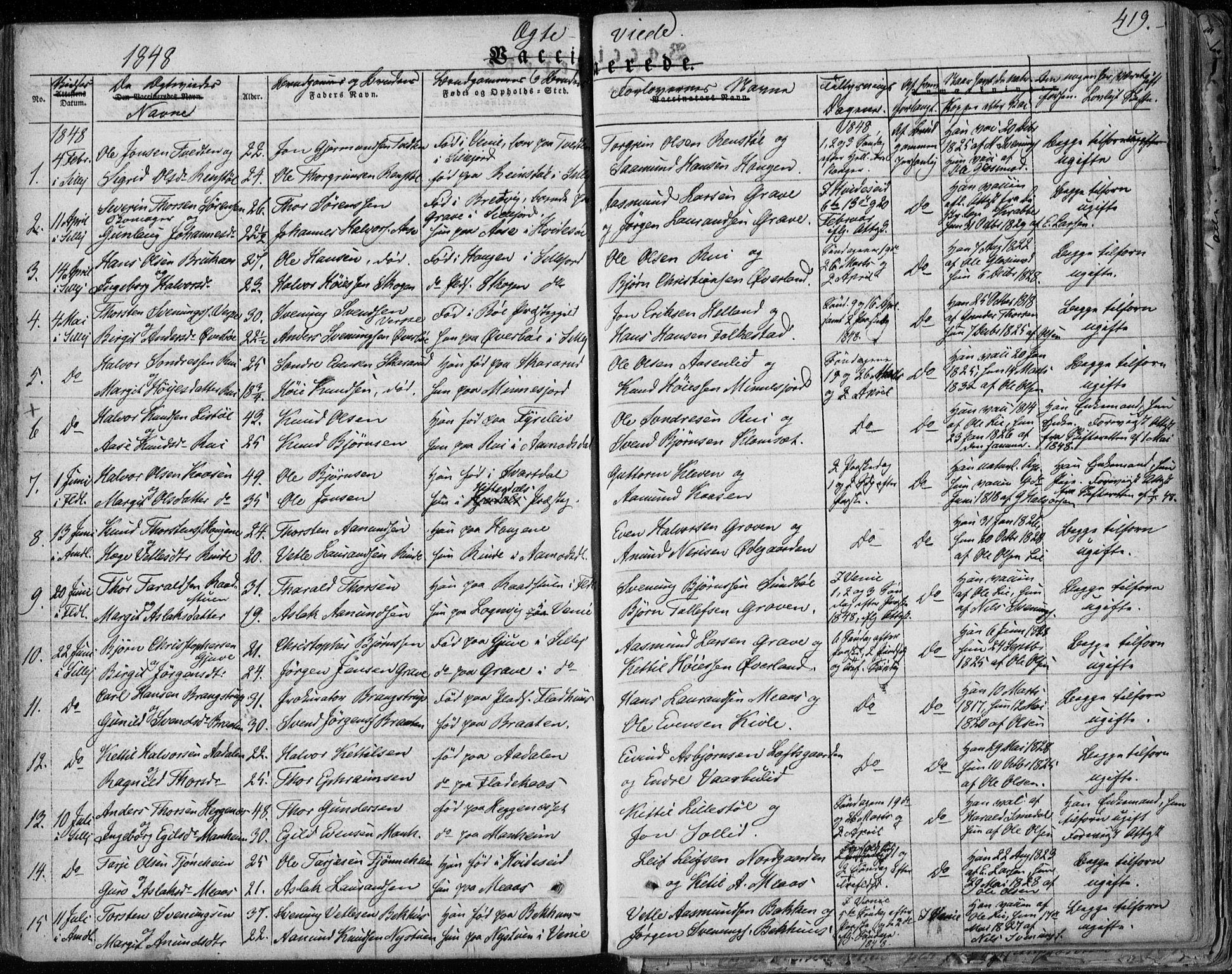 SAKO, Seljord kirkebøker, F/Fa/L0011: Ministerialbok nr. I 11, 1831-1849, s. 419