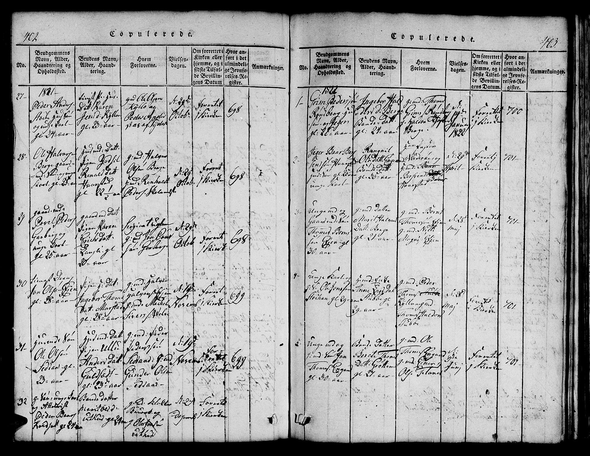 SAT, Ministerialprotokoller, klokkerbøker og fødselsregistre - Sør-Trøndelag, 695/L1152: Klokkerbok nr. 695C03, 1816-1831, s. 402-403