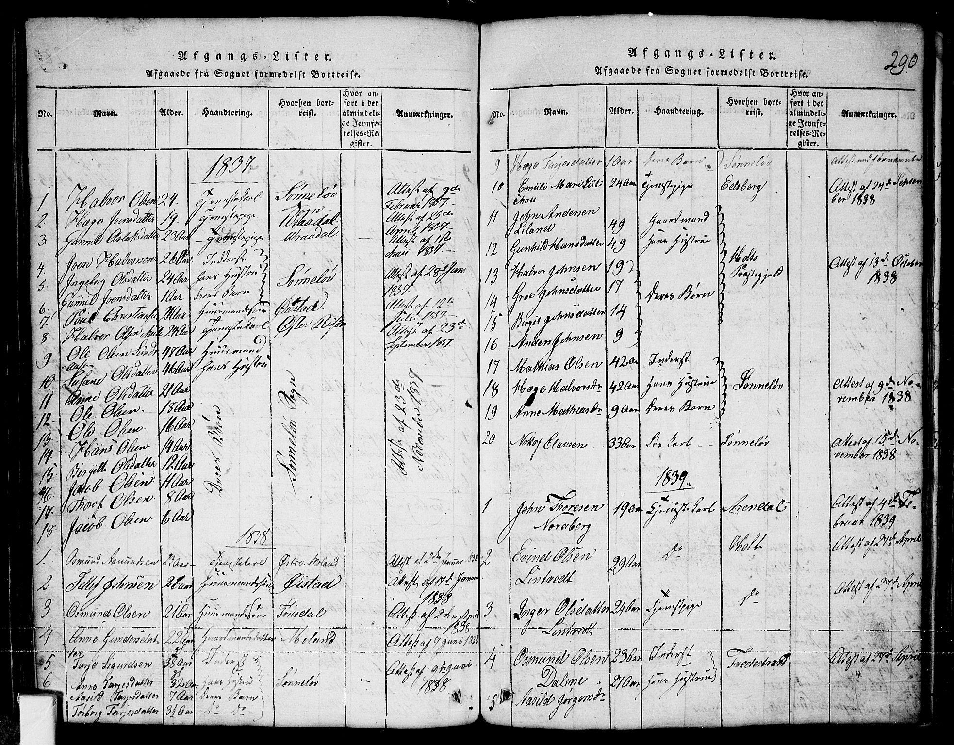 SAKO, Nissedal kirkebøker, G/Ga/L0001: Klokkerbok nr. I 1, 1814-1860, s. 290