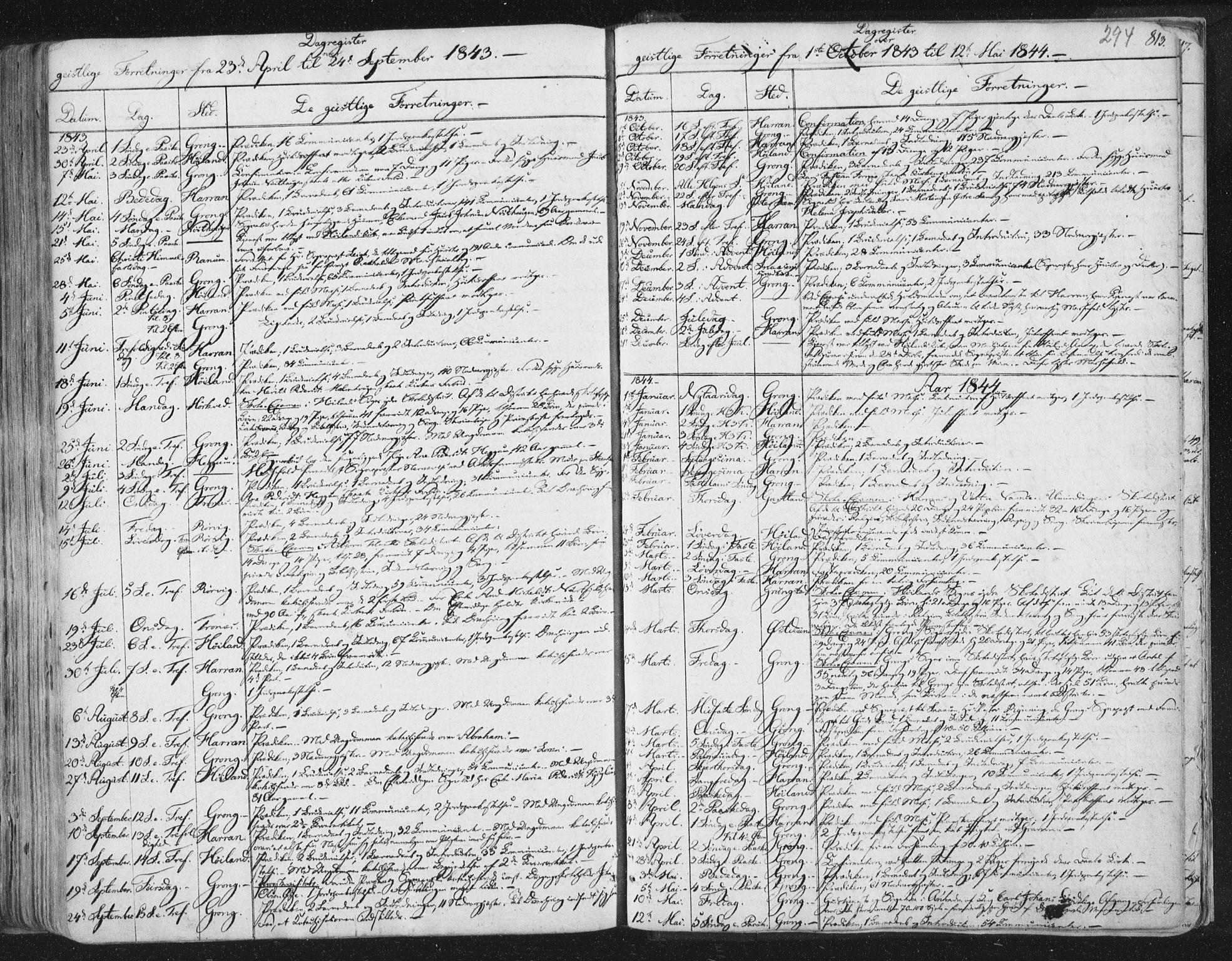 SAT, Ministerialprotokoller, klokkerbøker og fødselsregistre - Nord-Trøndelag, 758/L0513: Ministerialbok nr. 758A02 /1, 1839-1868, s. 294