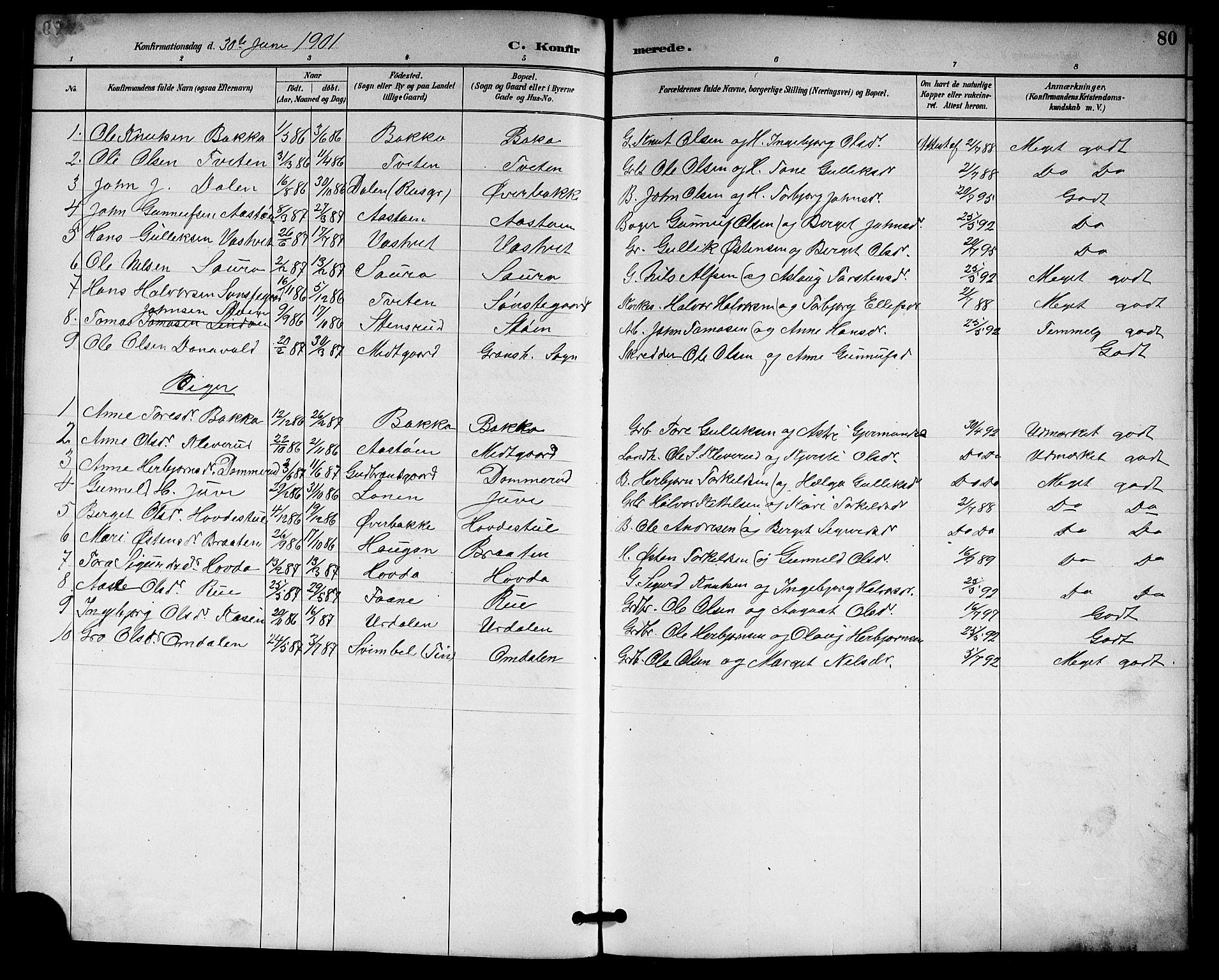 SAKO, Gransherad kirkebøker, G/Gb/L0003: Klokkerbok nr. II 3, 1887-1921, s. 80