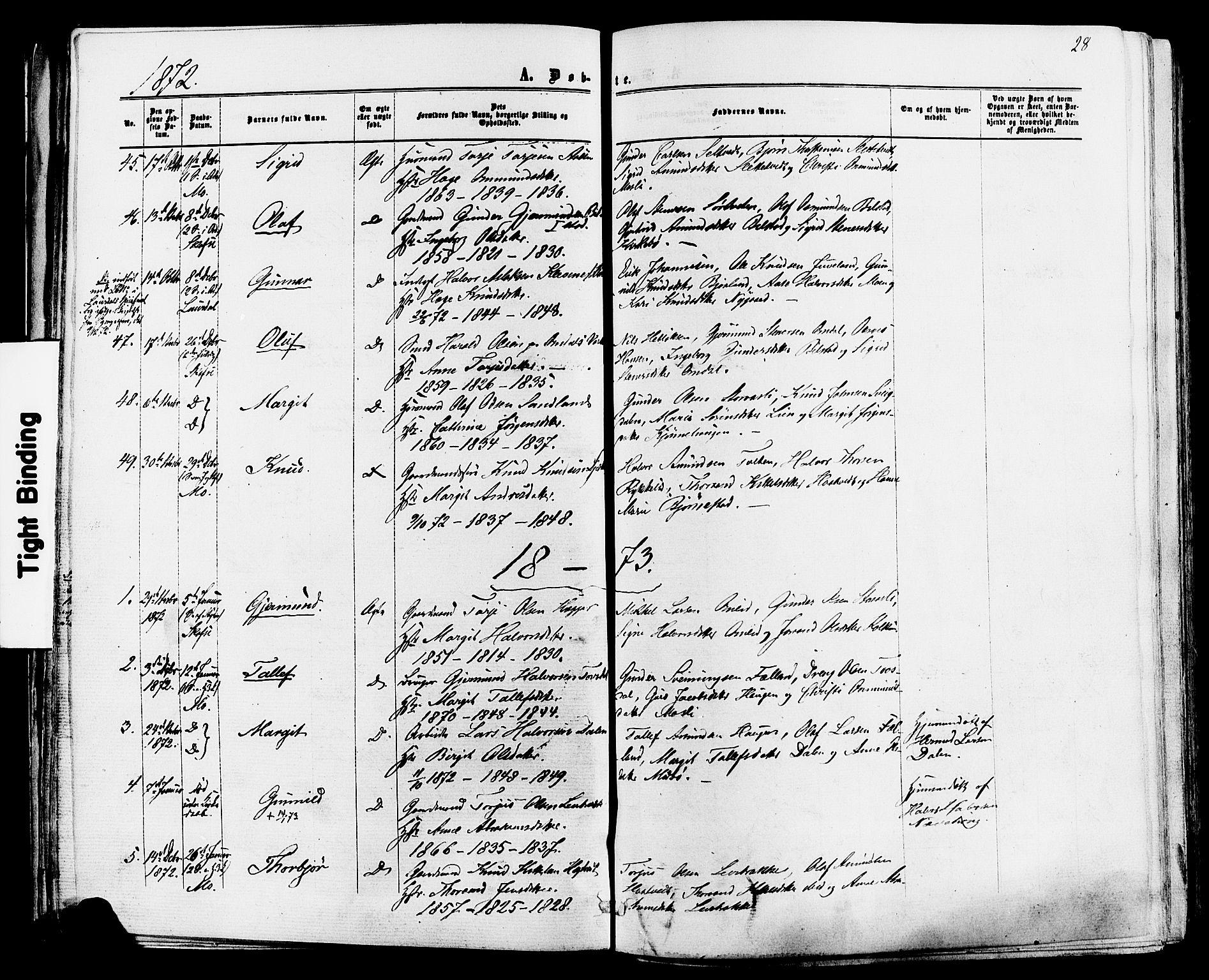 SAKO, Mo kirkebøker, F/Fa/L0006: Ministerialbok nr. I 6, 1865-1885, s. 28