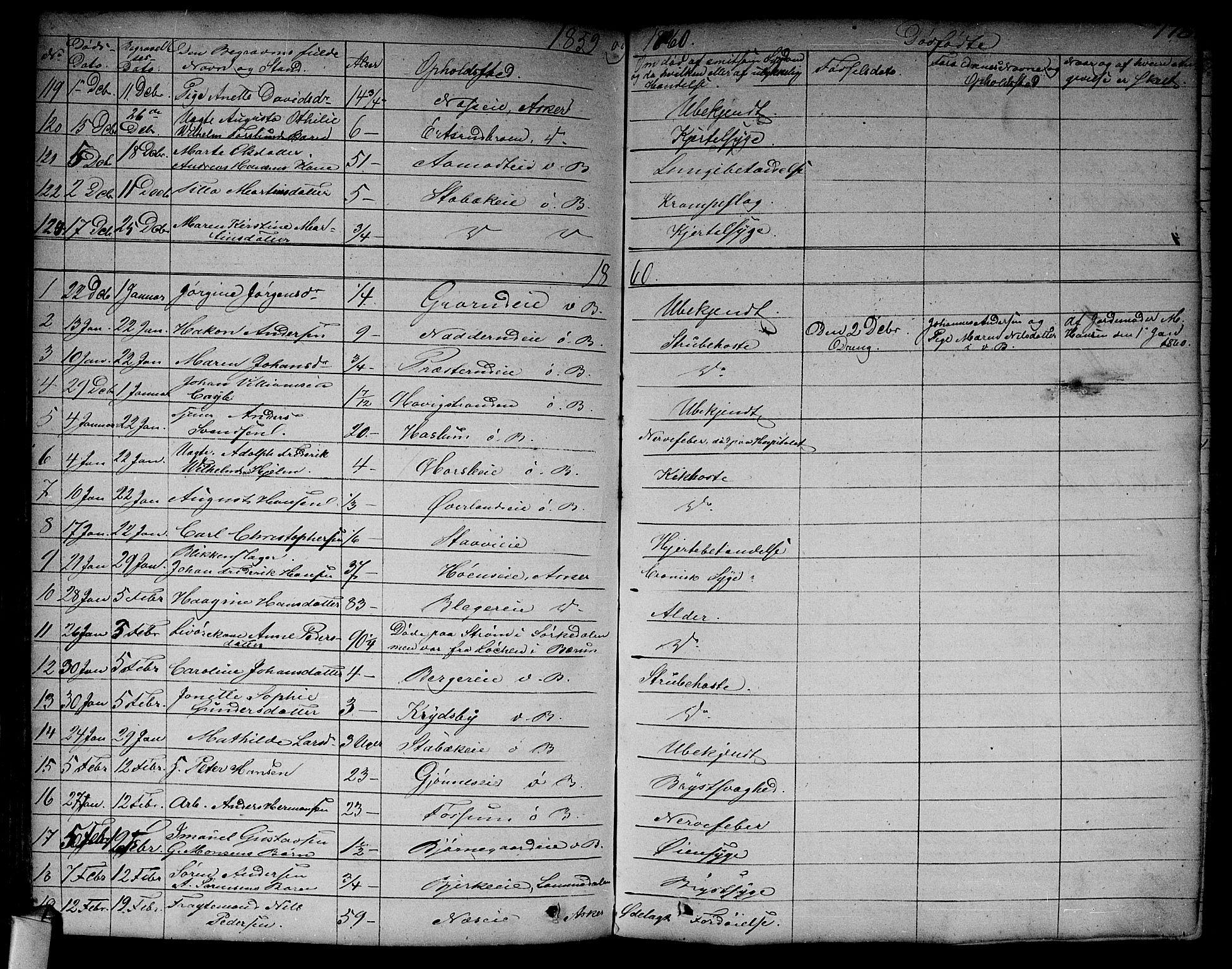 SAO, Asker prestekontor Kirkebøker, F/Fa/L0011: Ministerialbok nr. I 11, 1825-1878, s. 178