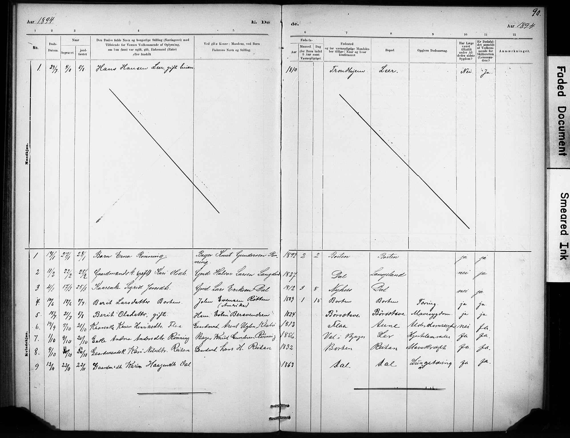 SAT, Ministerialprotokoller, klokkerbøker og fødselsregistre - Sør-Trøndelag, 693/L1119: Ministerialbok nr. 693A01, 1887-1905, s. 90