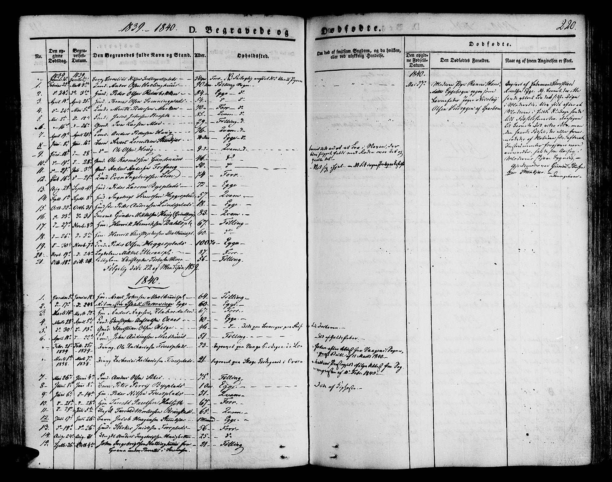 SAT, Ministerialprotokoller, klokkerbøker og fødselsregistre - Nord-Trøndelag, 746/L0445: Ministerialbok nr. 746A04, 1826-1846, s. 220