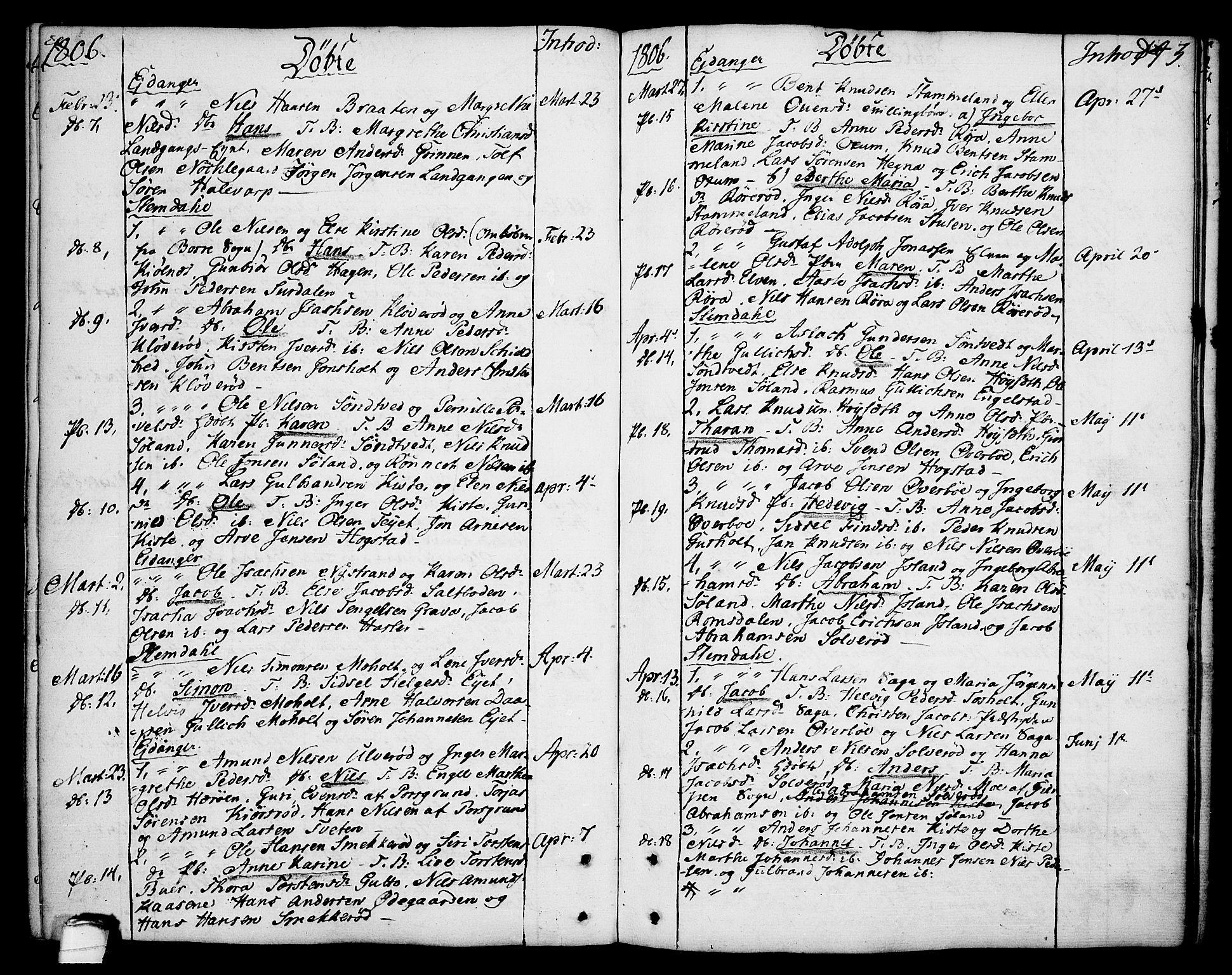 SAKO, Eidanger kirkebøker, F/Fa/L0006: Ministerialbok nr. 6, 1764-1814, s. 143