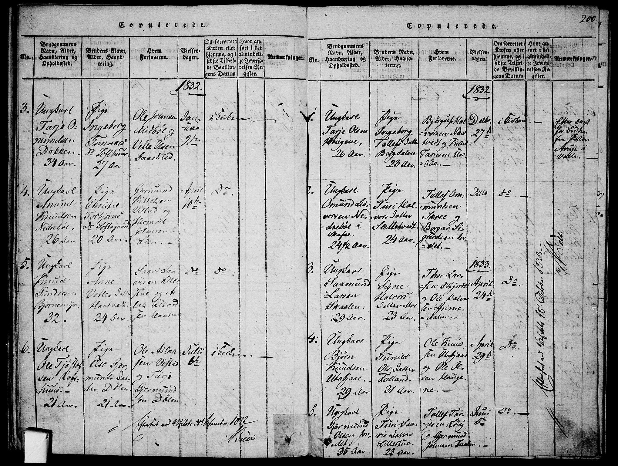 SAKO, Mo kirkebøker, F/Fa/L0004: Ministerialbok nr. I 4, 1814-1844, s. 200