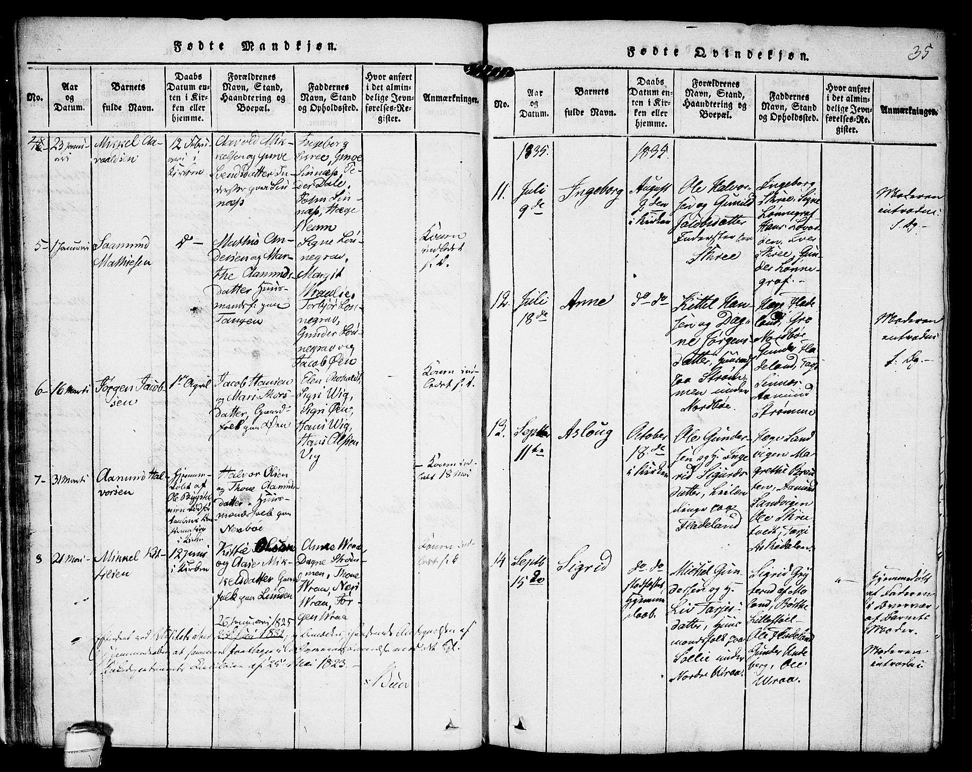 SAKO, Kviteseid kirkebøker, F/Fc/L0001: Ministerialbok nr. III 1, 1815-1836, s. 35