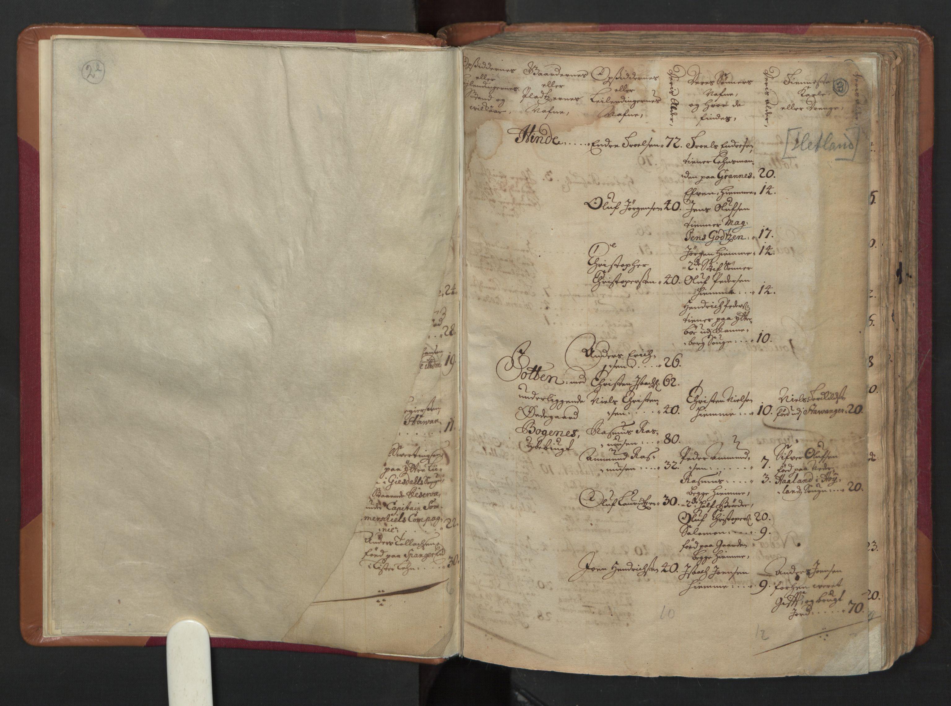 RA, Manntallet 1701, nr. 4: Jæren og Dalane fogderi, 1701, s. 3