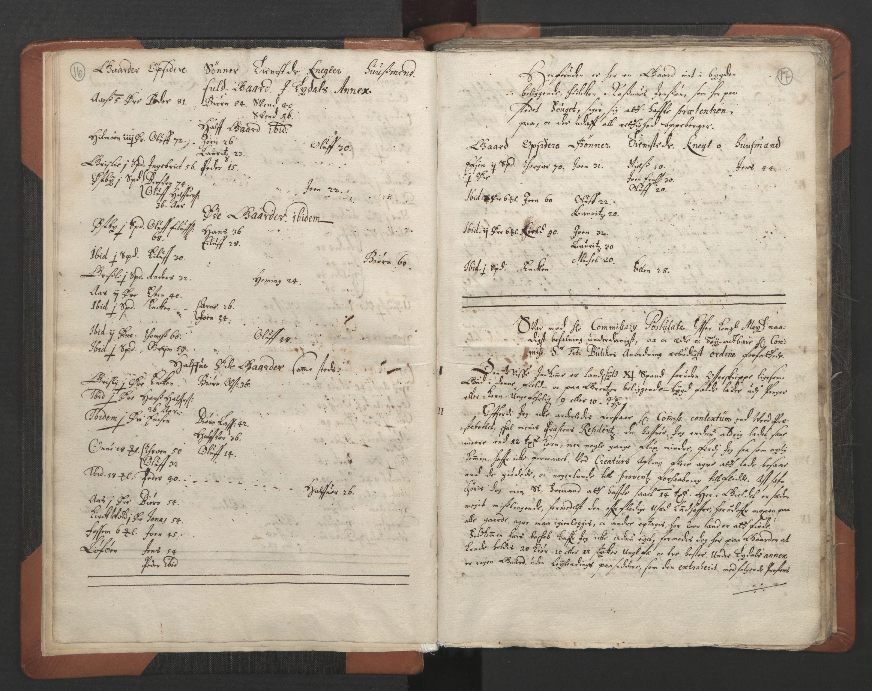 RA, Sogneprestenes manntall 1664-1666, nr. 32: Innherad prosti, 1664-1666, s. 16-17