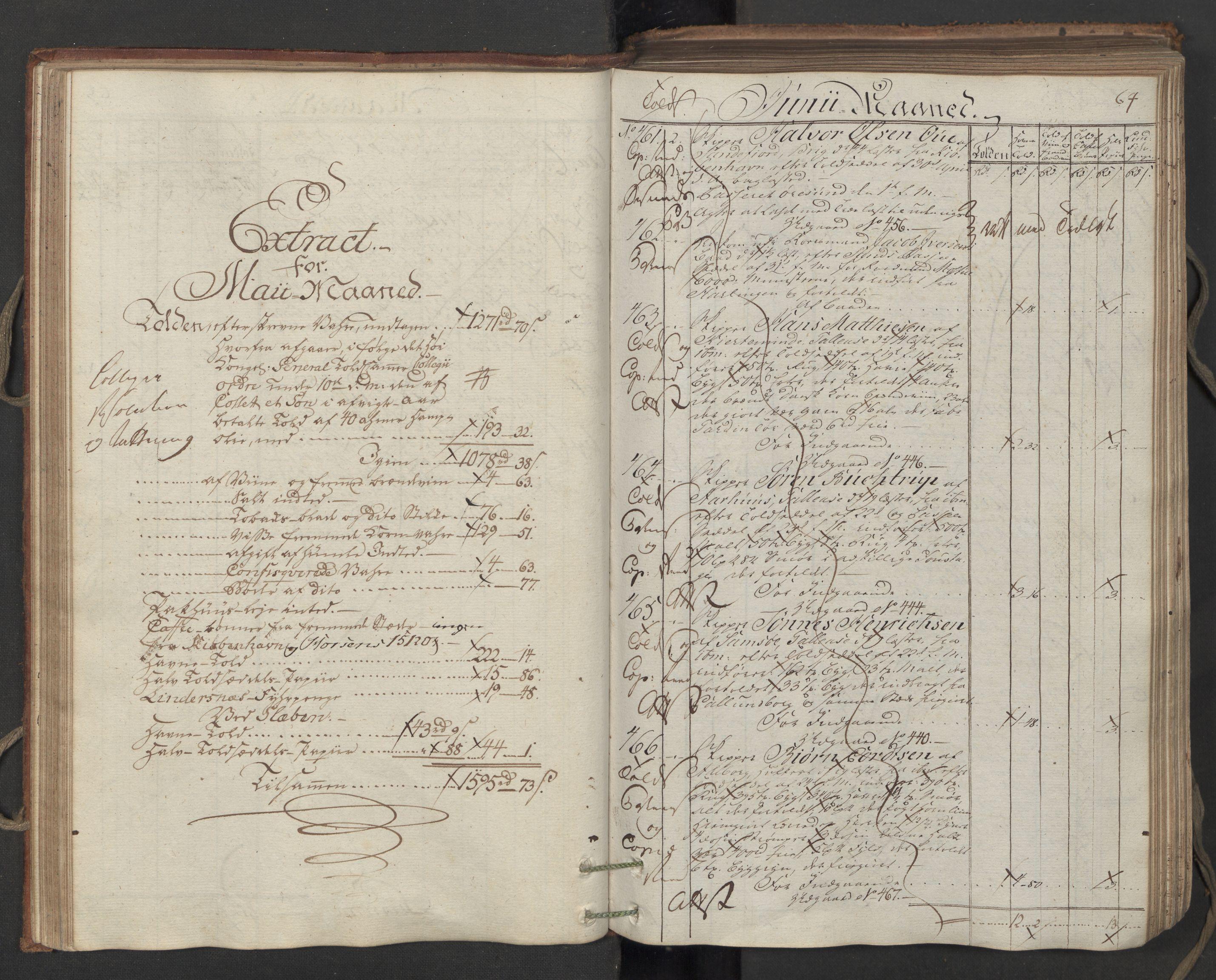 RA, Generaltollkammeret, tollregnskaper, R06/L0173: Tollregnskaper Kristiania, 1788, s. 63b-64a