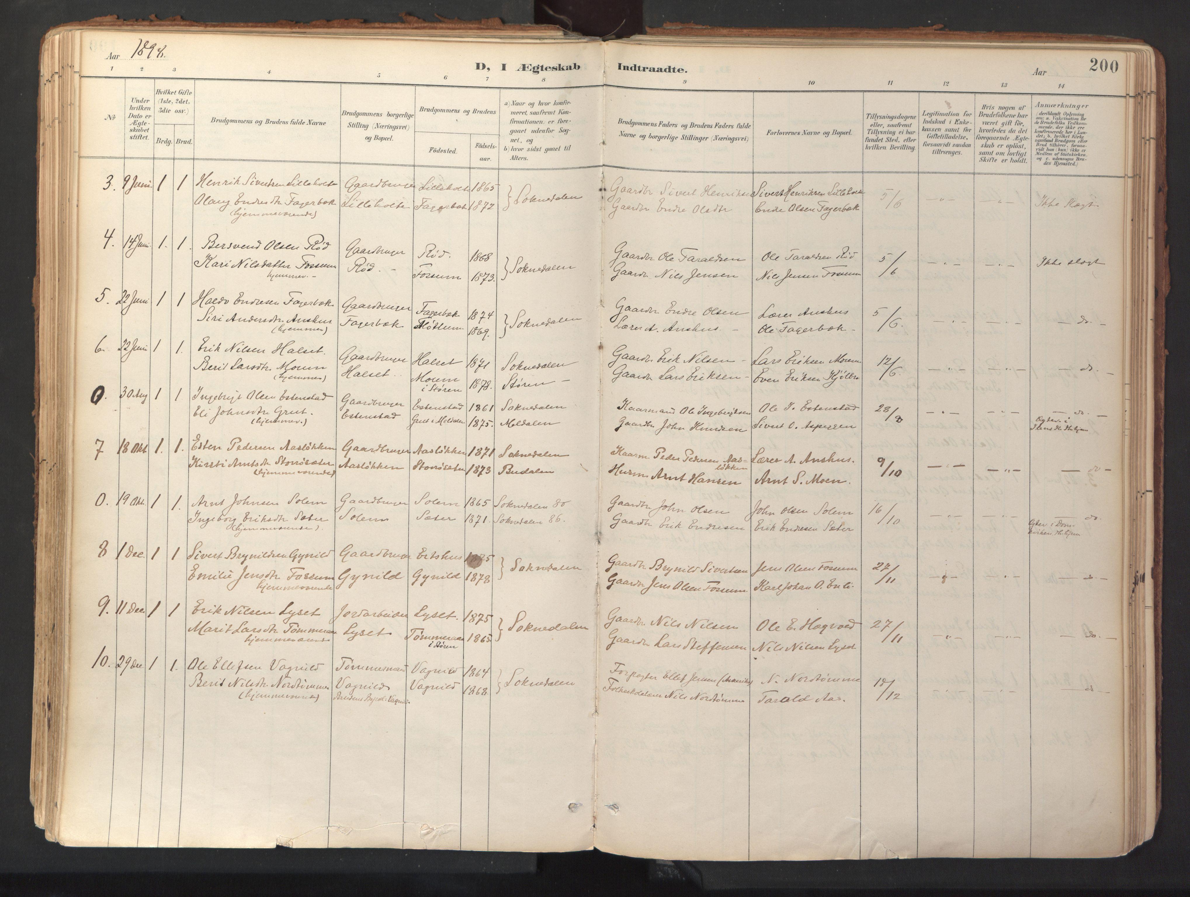 SAT, Ministerialprotokoller, klokkerbøker og fødselsregistre - Sør-Trøndelag, 689/L1041: Ministerialbok nr. 689A06, 1891-1923, s. 200