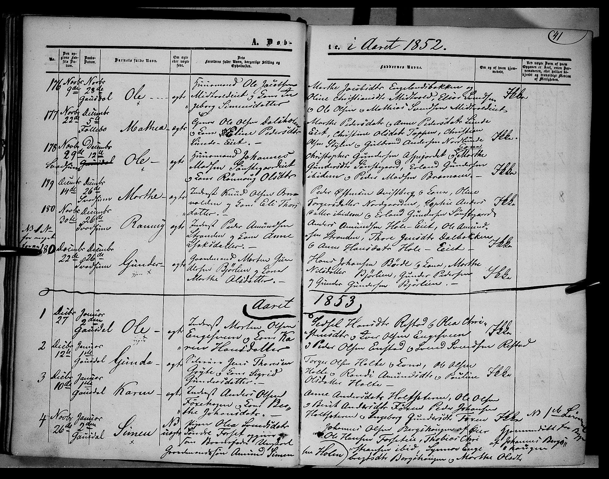 SAH, Gausdal prestekontor, Ministerialbok nr. 8, 1850-1861, s. 41