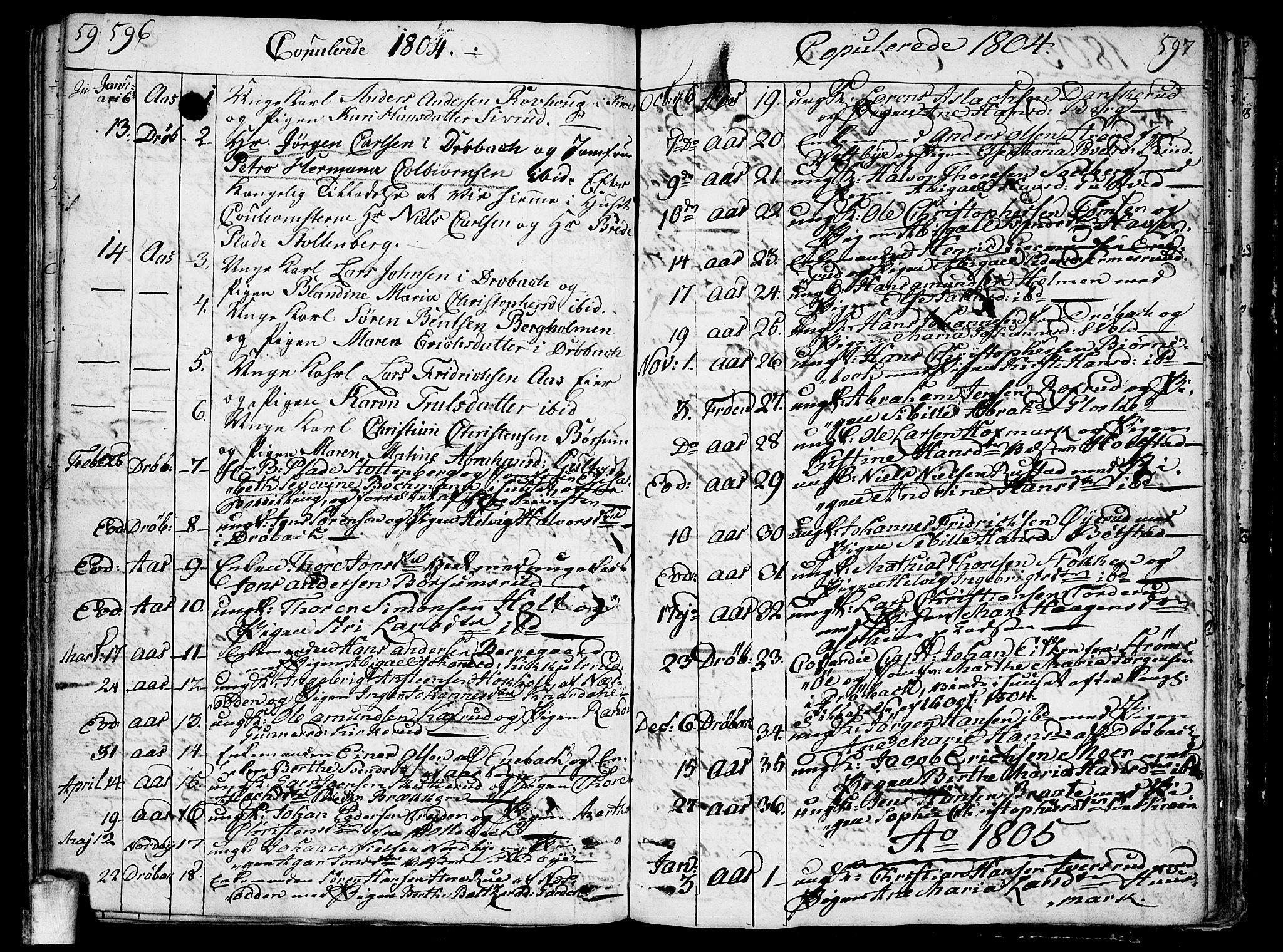 SAO, Ås prestekontor Kirkebøker, F/Fa/L0002: Ministerialbok nr. I 2, 1778-1813, s. 596-597