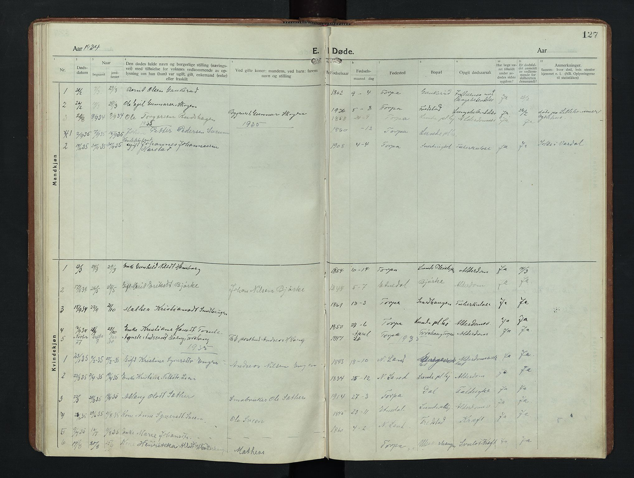 SAH, Nordre Land prestekontor, Klokkerbok nr. 9, 1921-1956, s. 127