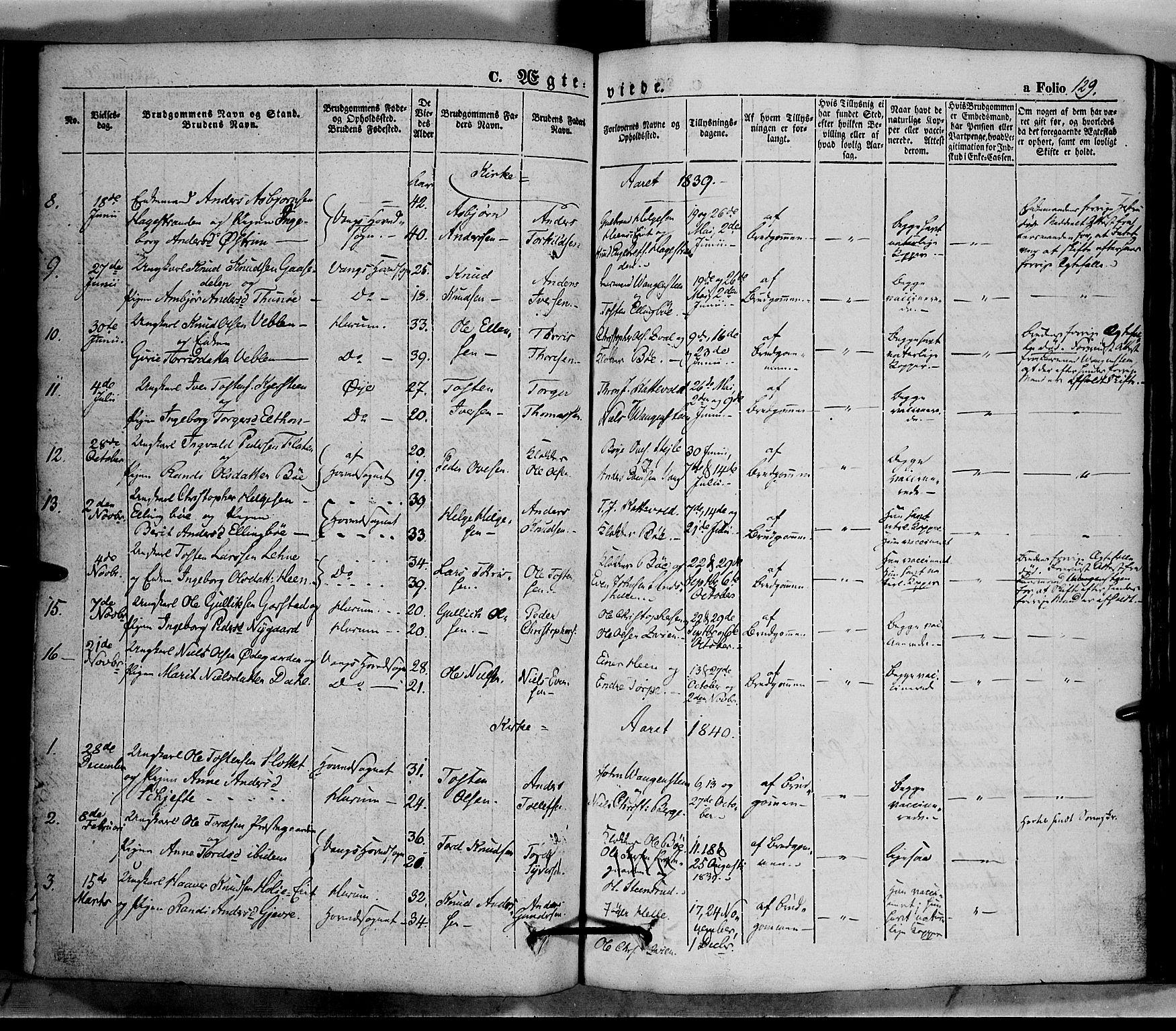 SAH, Vang prestekontor, Valdres, Ministerialbok nr. 5, 1831-1845, s. 129