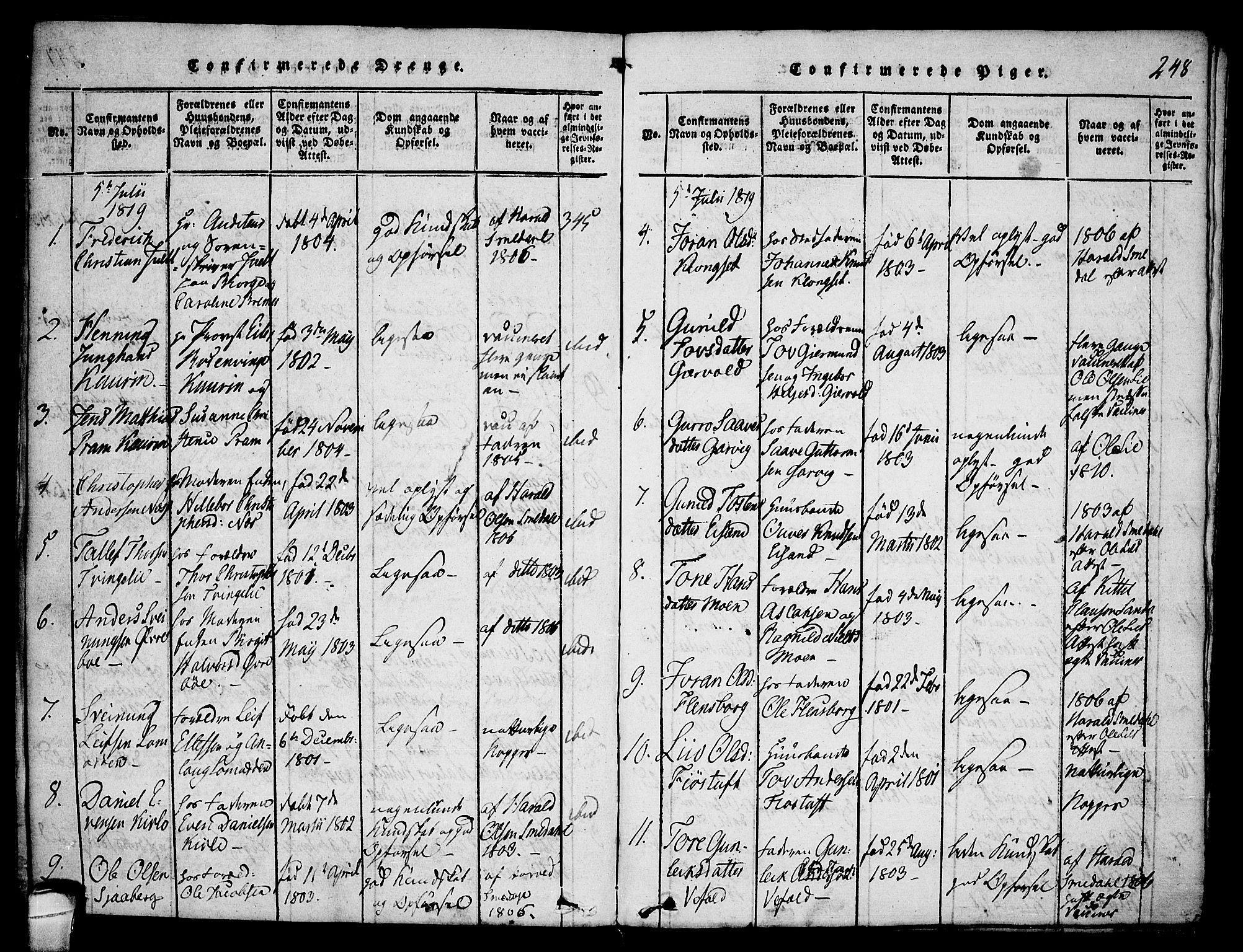 SAKO, Seljord kirkebøker, F/Fa/L0010: Ministerialbok nr. I 10, 1815-1831, s. 248