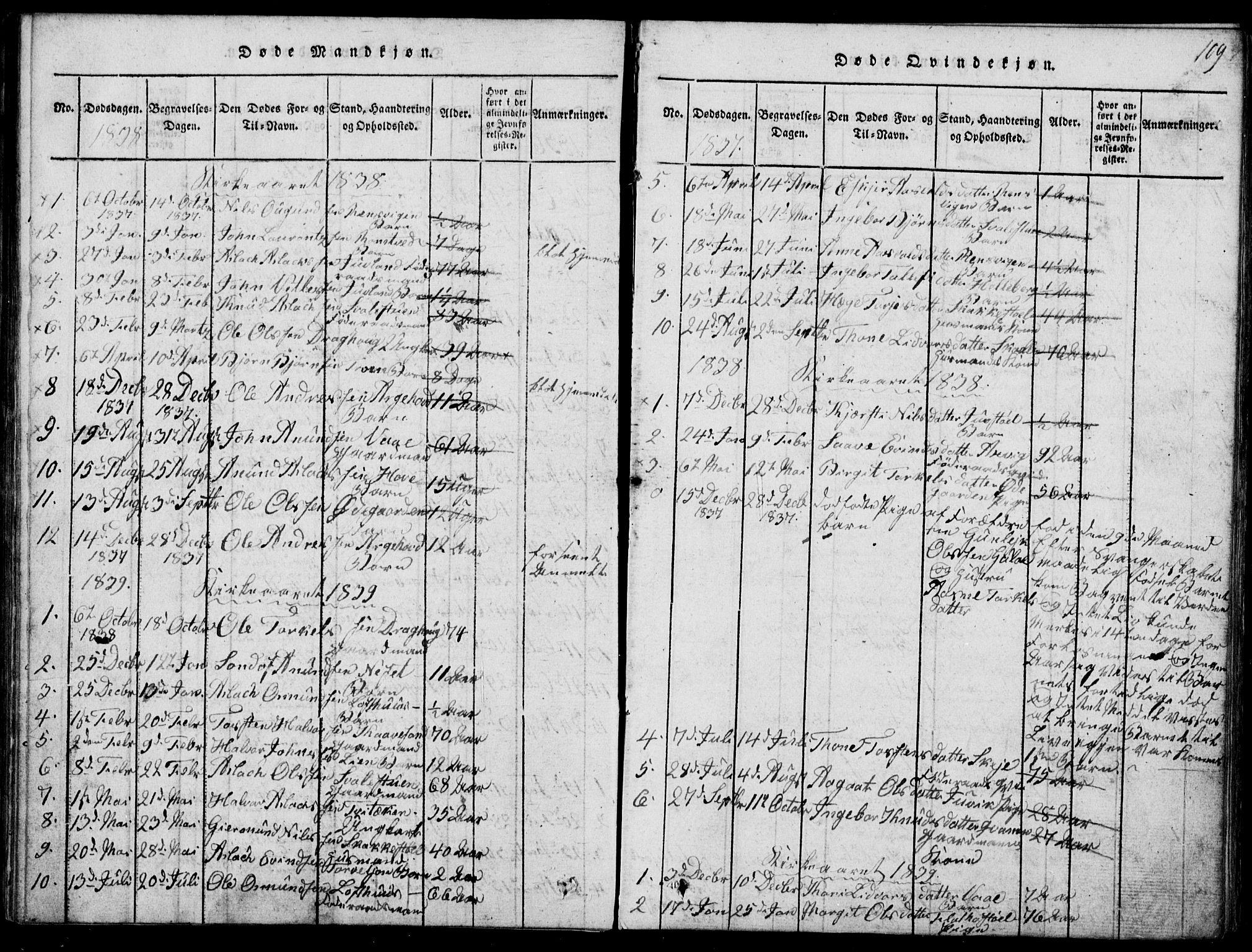 SAKO, Rauland kirkebøker, G/Ga/L0001: Klokkerbok nr. I 1, 1814-1843, s. 109