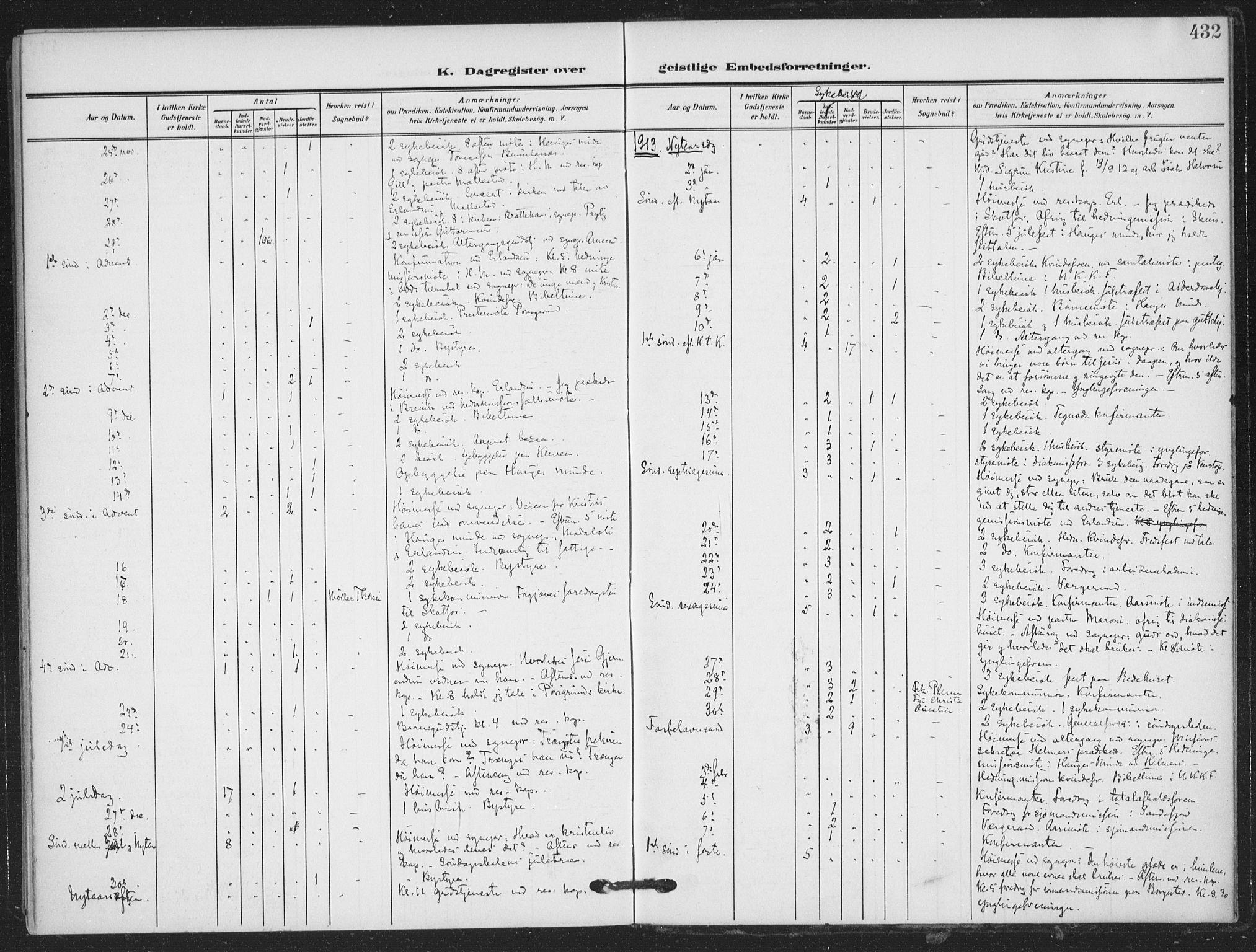 SAKO, Skien kirkebøker, F/Fa/L0012: Ministerialbok nr. 12, 1908-1914, s. 432