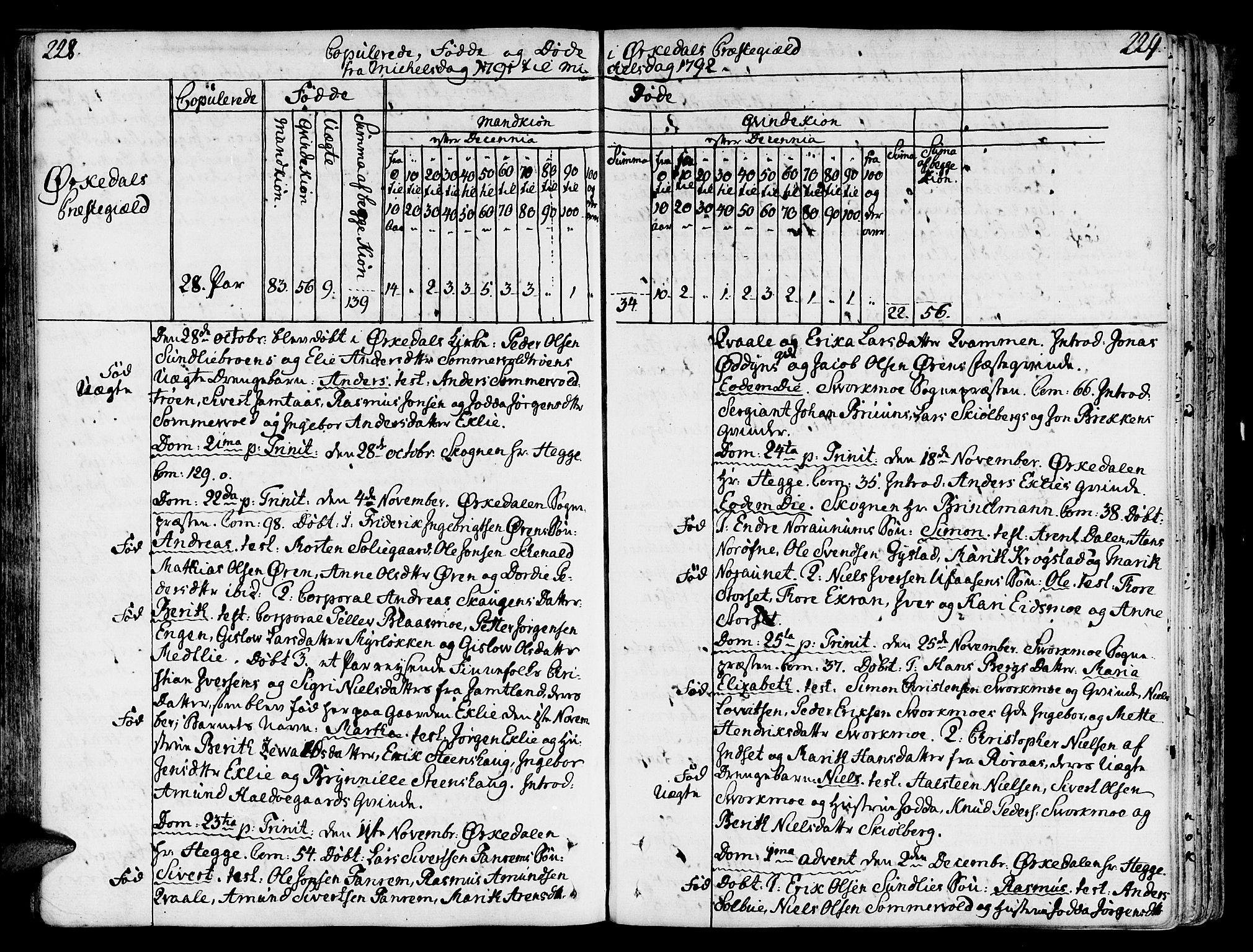 SAT, Ministerialprotokoller, klokkerbøker og fødselsregistre - Sør-Trøndelag, 668/L0802: Ministerialbok nr. 668A02, 1776-1799, s. 228-229