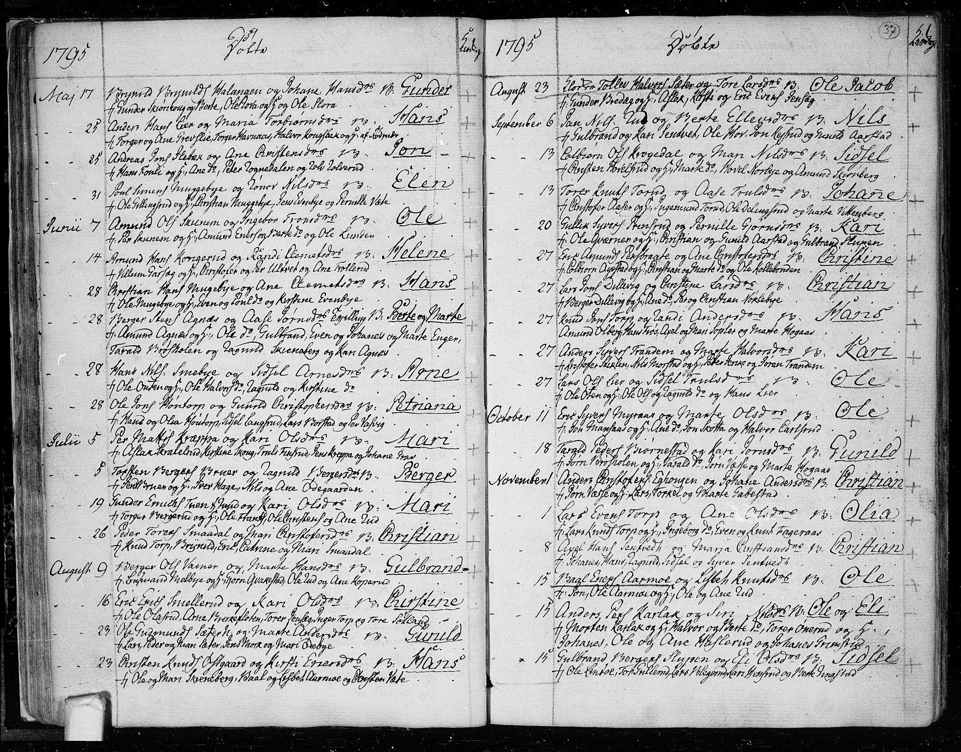 SAO, Trøgstad prestekontor Kirkebøker, F/Fa/L0005: Ministerialbok nr. I 5, 1784-1814, s. 37