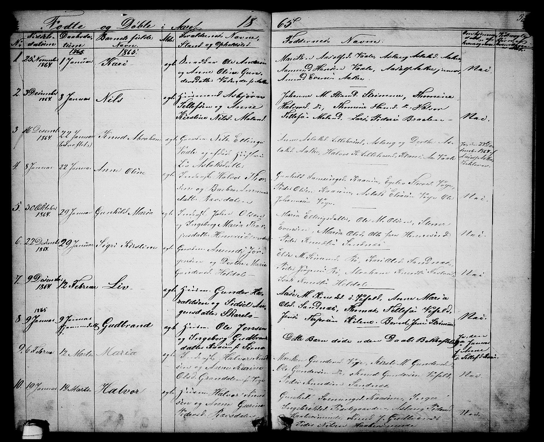 SAKO, Drangedal kirkebøker, G/Ga/L0002: Klokkerbok nr. I 2, 1856-1887, s. 58